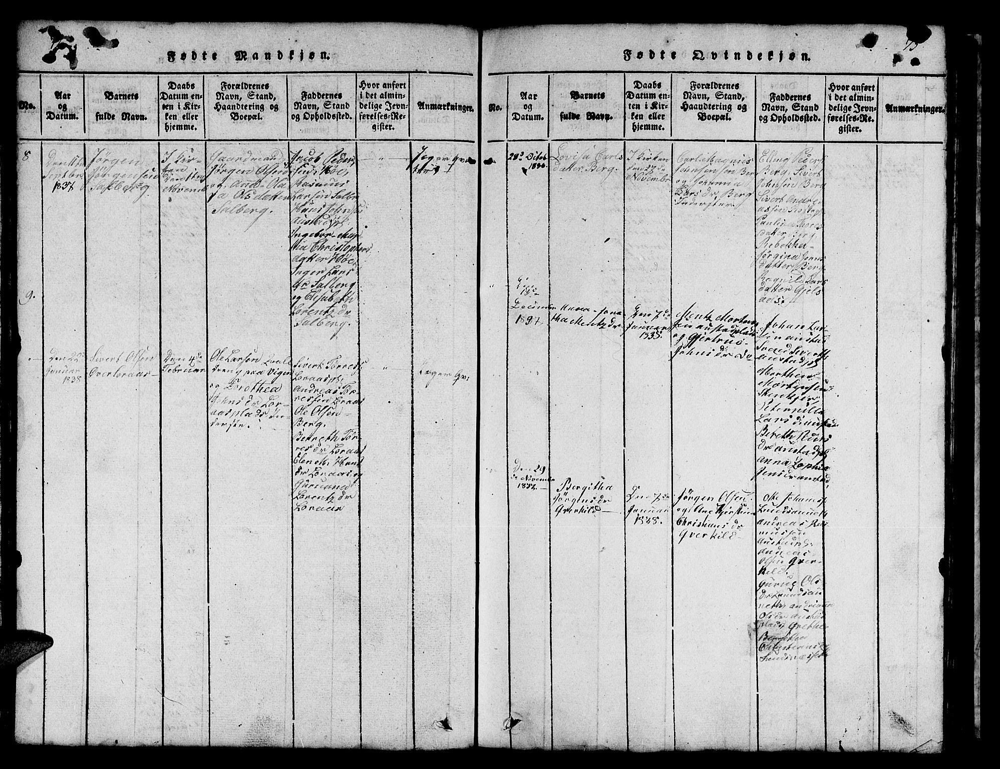 SAT, Ministerialprotokoller, klokkerbøker og fødselsregistre - Nord-Trøndelag, 731/L0310: Klokkerbok nr. 731C01, 1816-1874, s. 72-73