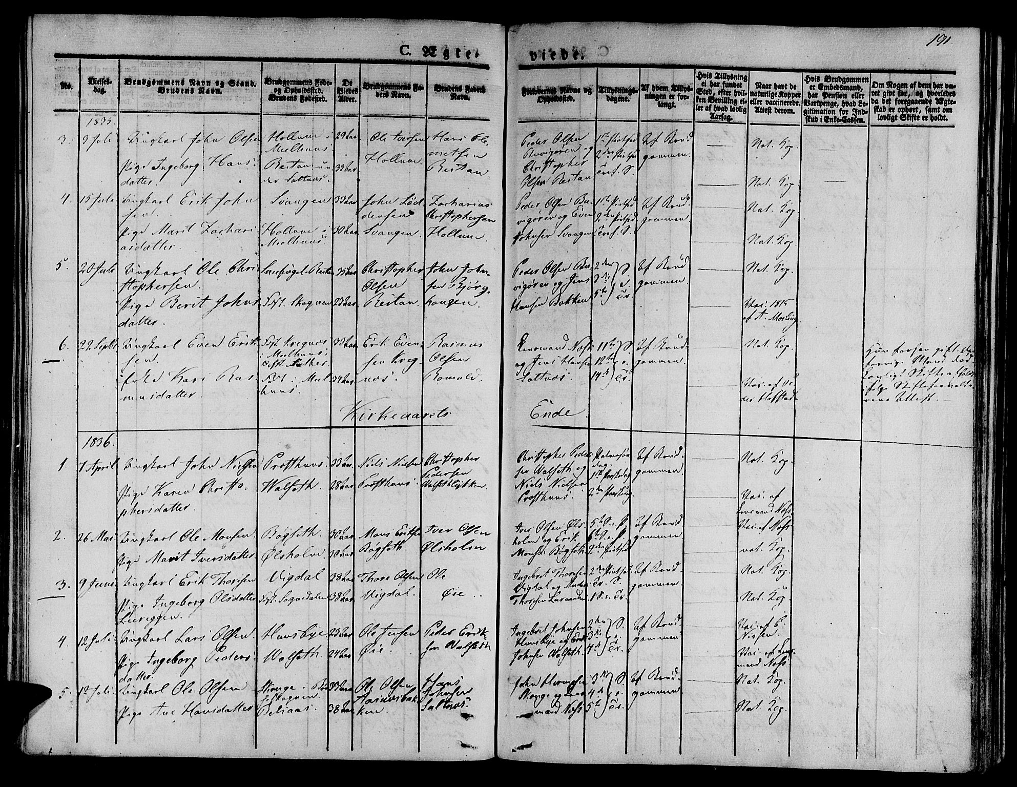 SAT, Ministerialprotokoller, klokkerbøker og fødselsregistre - Sør-Trøndelag, 612/L0375: Ministerialbok nr. 612A07 /2, 1829-1845, s. 191
