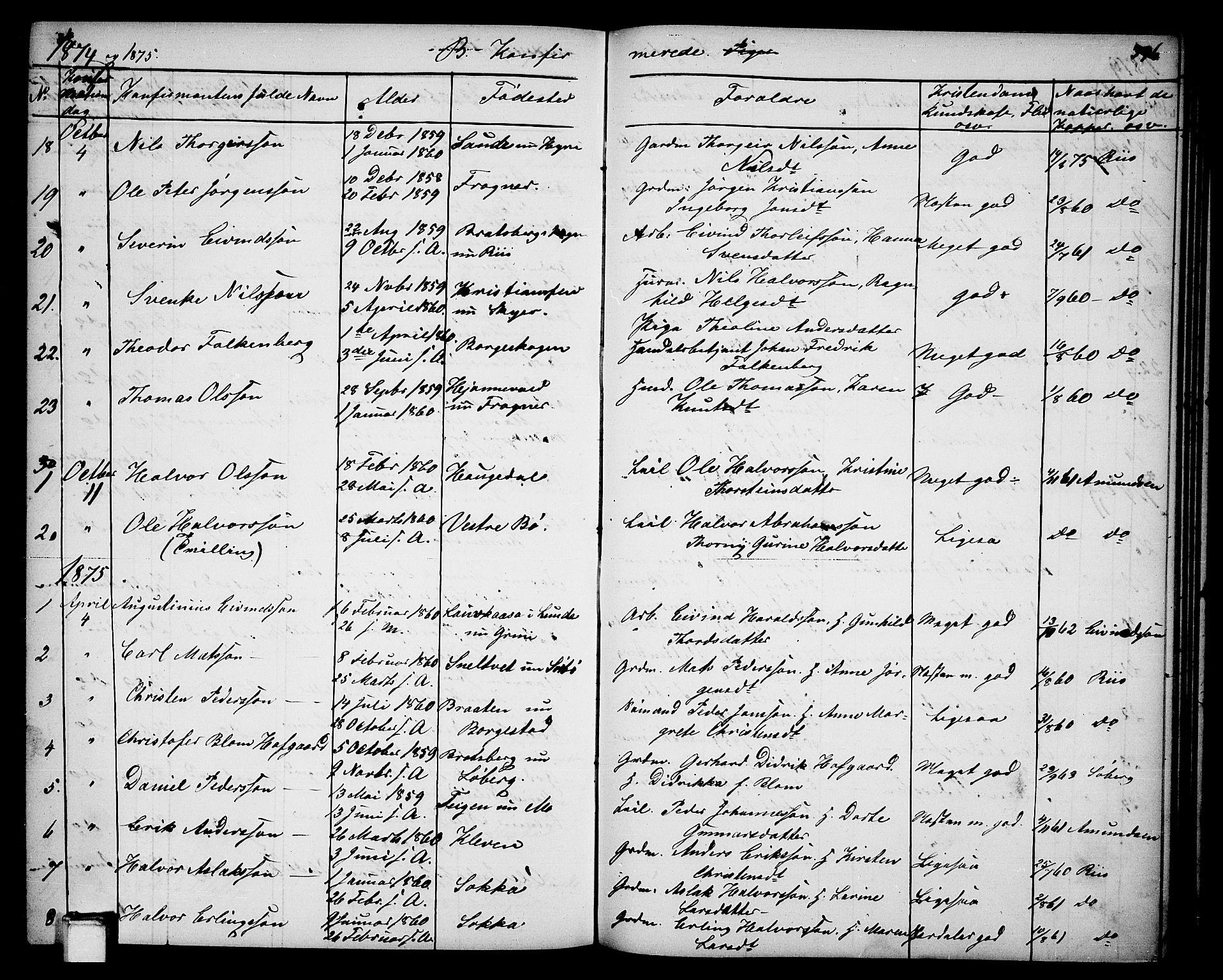 SAKO, Gjerpen kirkebøker, G/Ga/L0001: Klokkerbok nr. I 1, 1864-1882, s. 396