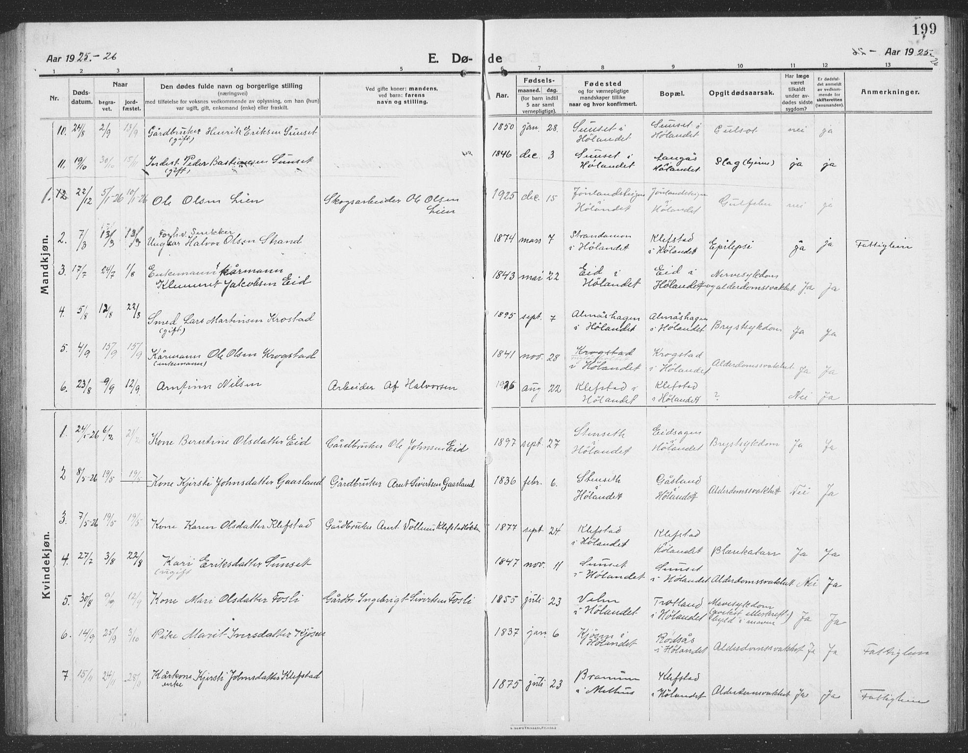 SAT, Ministerialprotokoller, klokkerbøker og fødselsregistre - Sør-Trøndelag, 694/L1134: Klokkerbok nr. 694C06, 1915-1937, s. 199