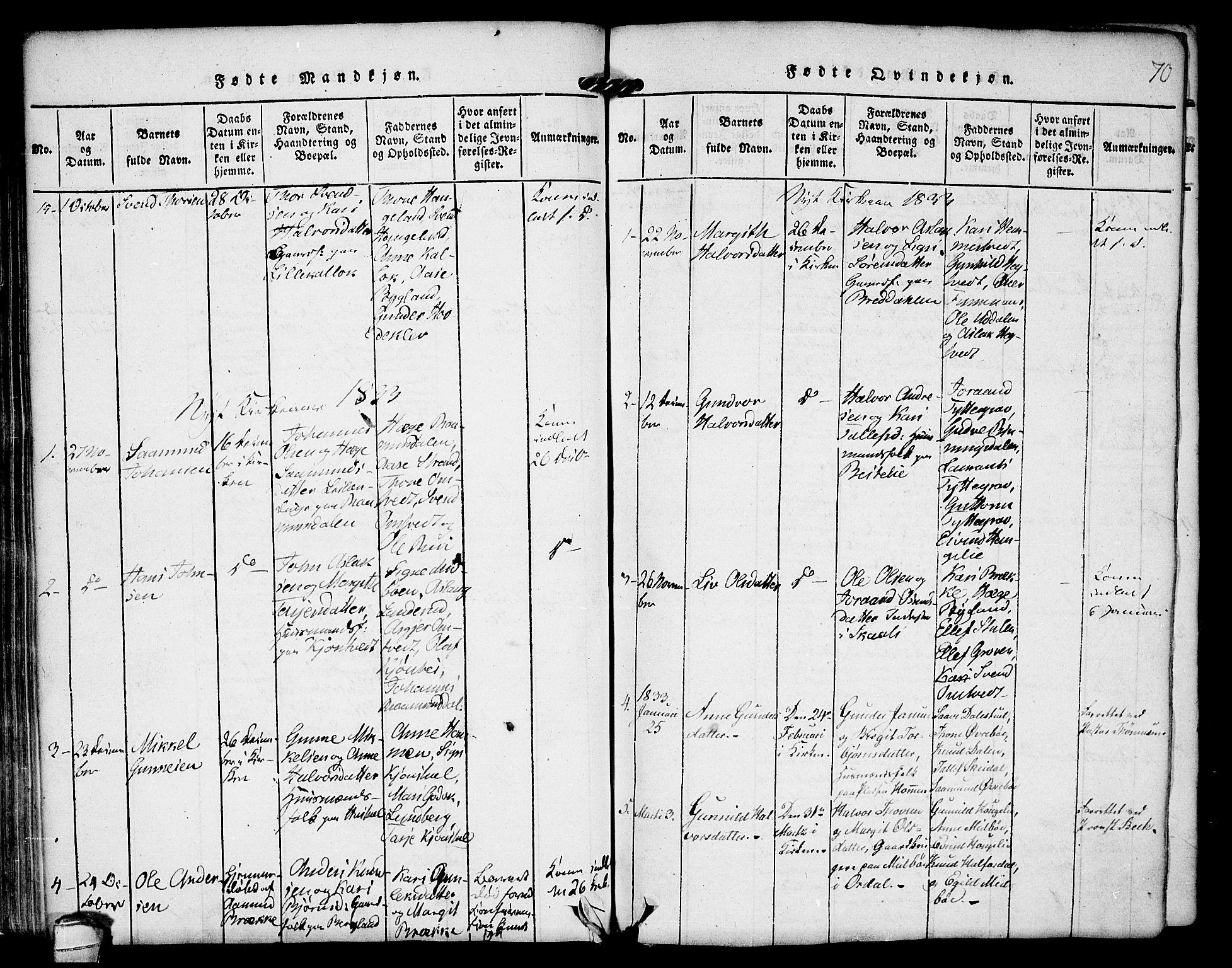 SAKO, Kviteseid kirkebøker, F/Fb/L0001: Ministerialbok nr. II 1, 1815-1836, s. 70