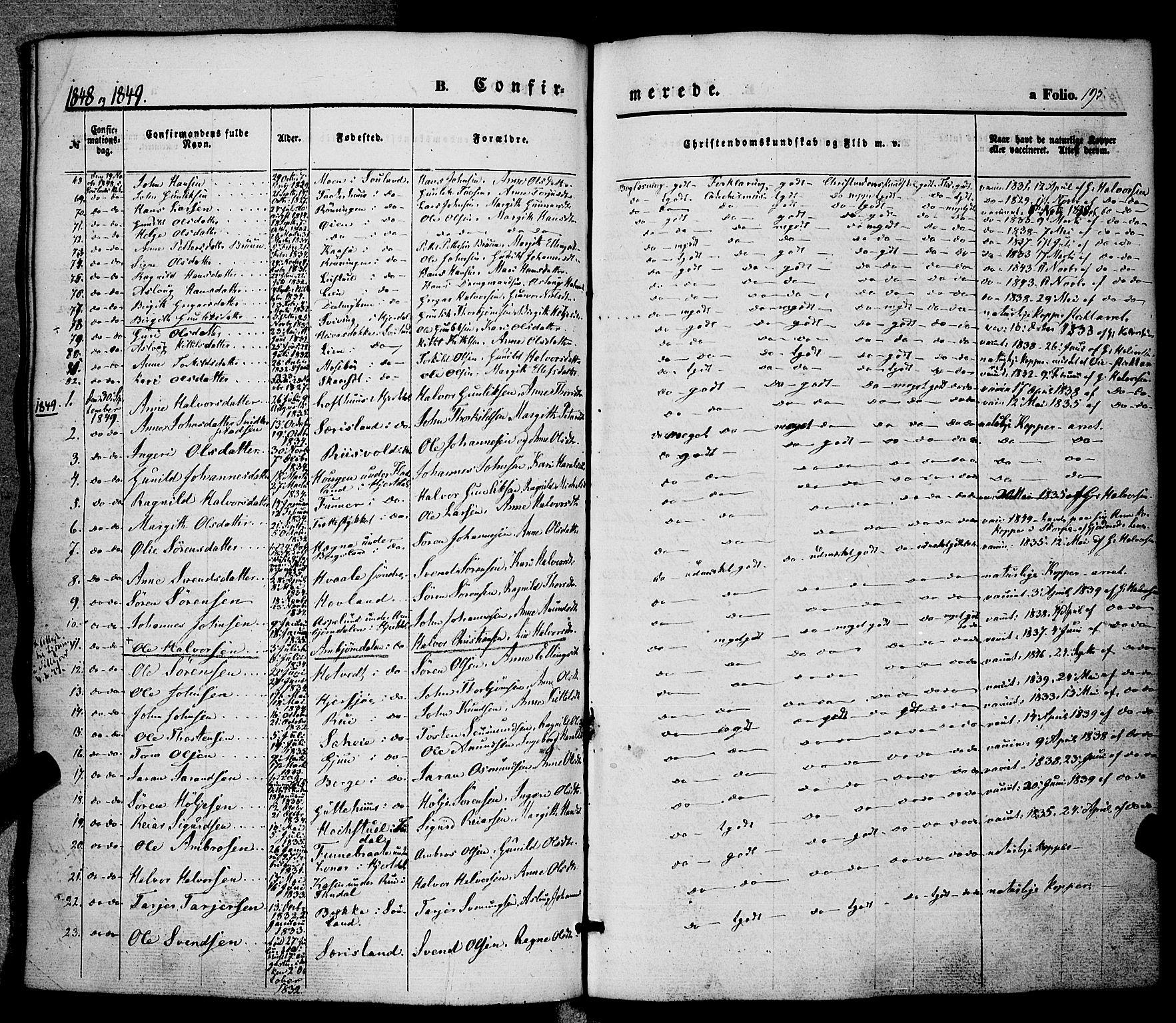 SAKO, Hjartdal kirkebøker, F/Fa/L0008: Ministerialbok nr. I 8, 1844-1859, s. 195