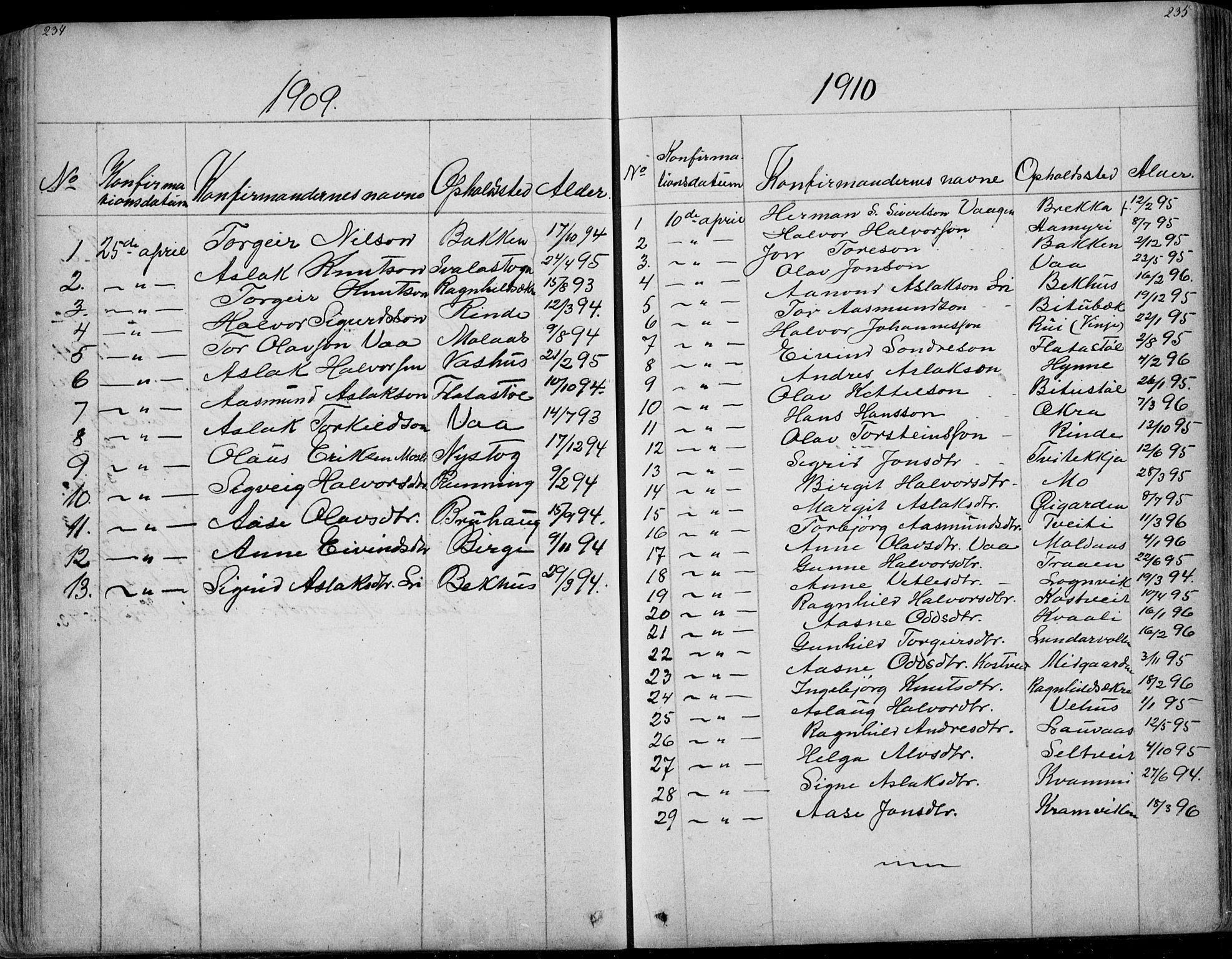 SAKO, Rauland kirkebøker, G/Ga/L0002: Klokkerbok nr. I 2, 1849-1935, s. 234-235