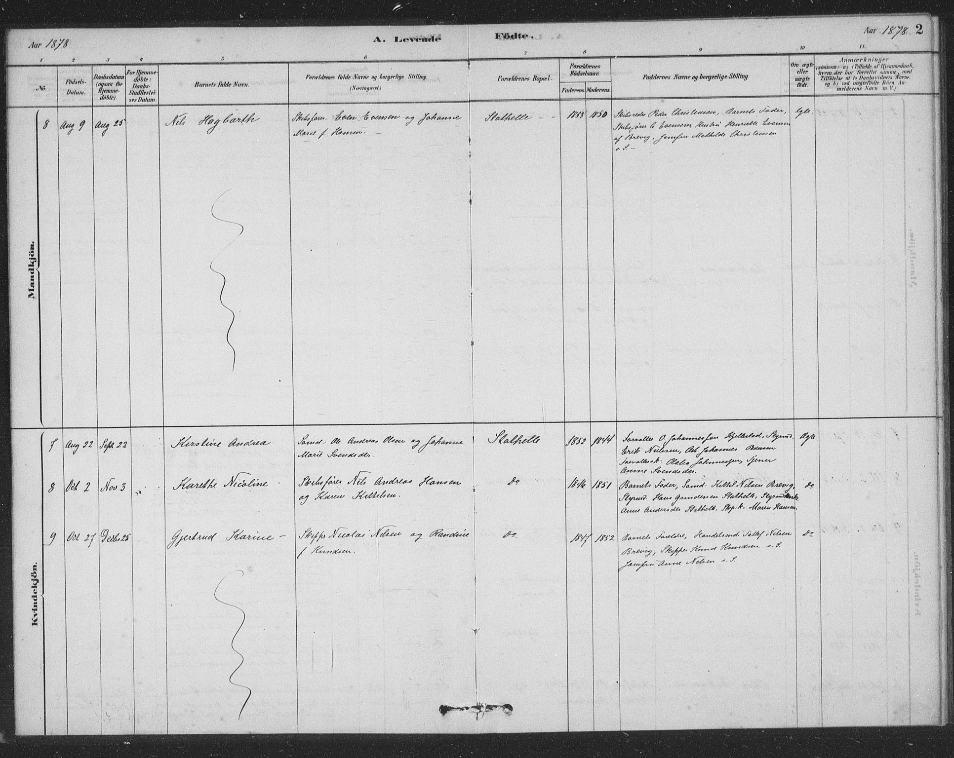 SAKO, Bamble kirkebøker, F/Fb/L0001: Ministerialbok nr. II 1, 1878-1899, s. 2