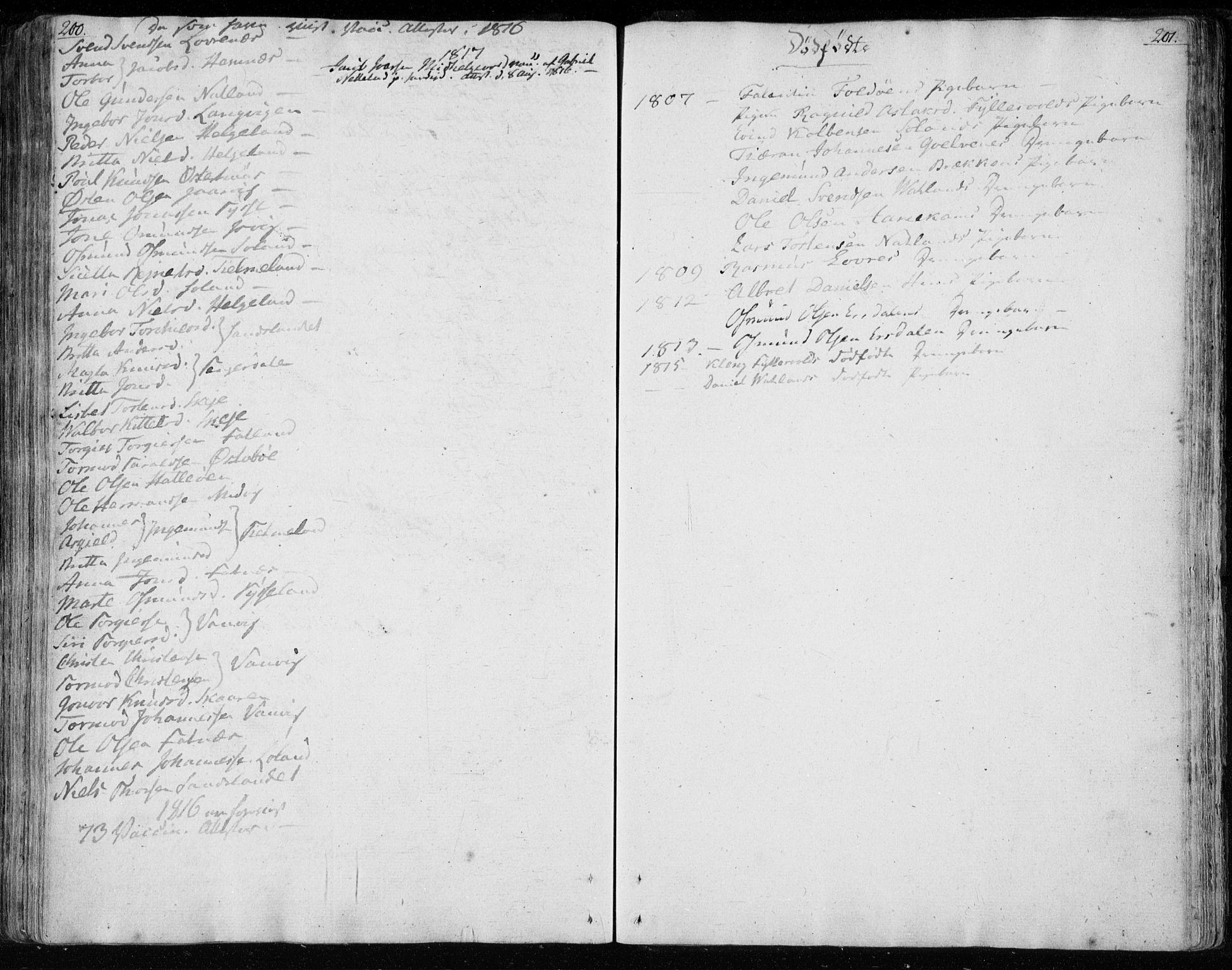 SAST, Jelsa sokneprestkontor, IV: Ministerialbok nr. A 4, 1796-1816, s. 200-201