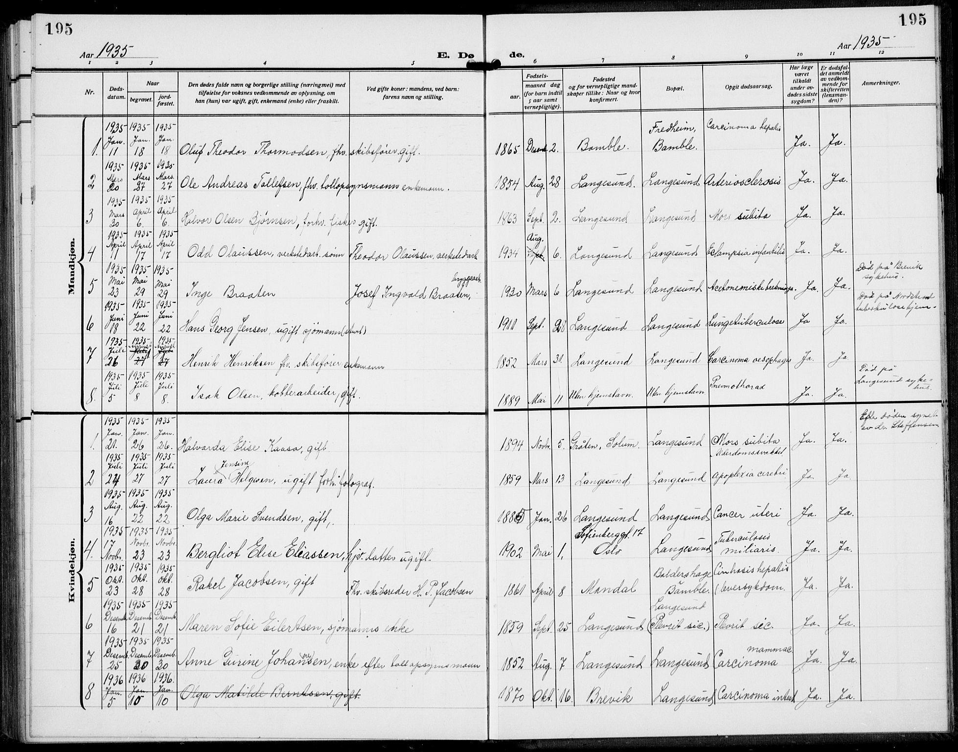 SAKO, Langesund kirkebøker, G/Ga/L0007: Klokkerbok nr. 7, 1919-1939, s. 195