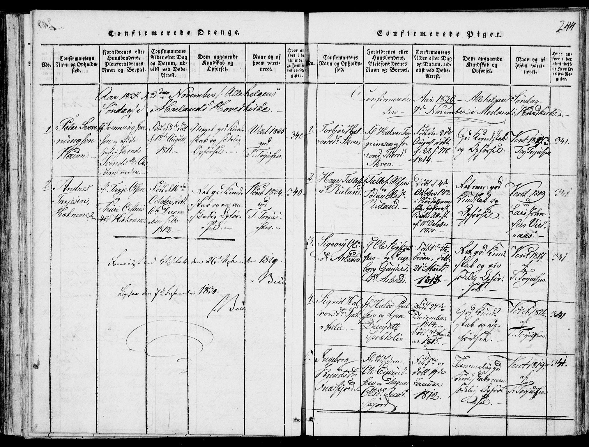 SAKO, Fyresdal kirkebøker, F/Fb/L0001: Ministerialbok nr. II 1, 1815-1854, s. 244
