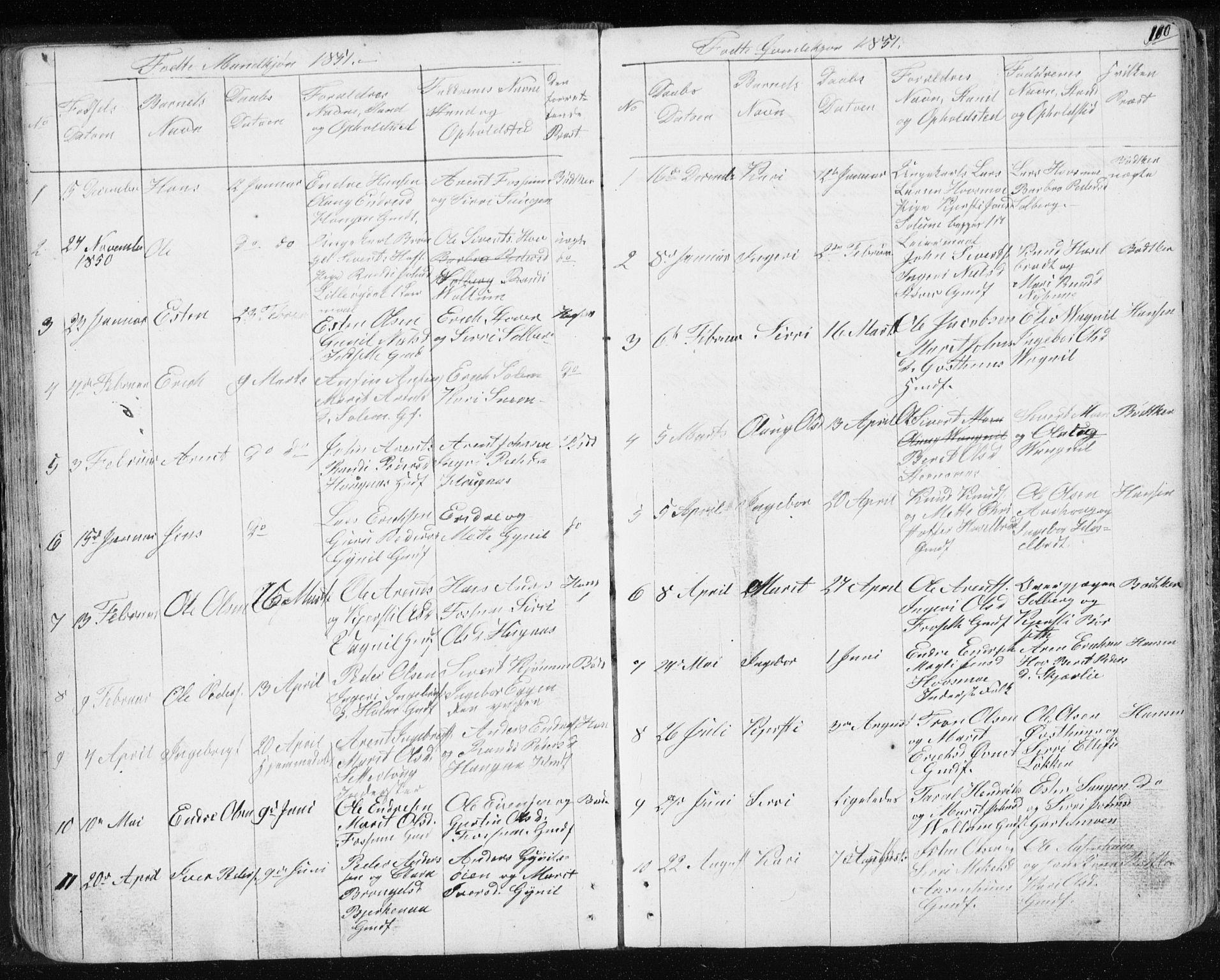 SAT, Ministerialprotokoller, klokkerbøker og fødselsregistre - Sør-Trøndelag, 689/L1043: Klokkerbok nr. 689C02, 1816-1892, s. 100