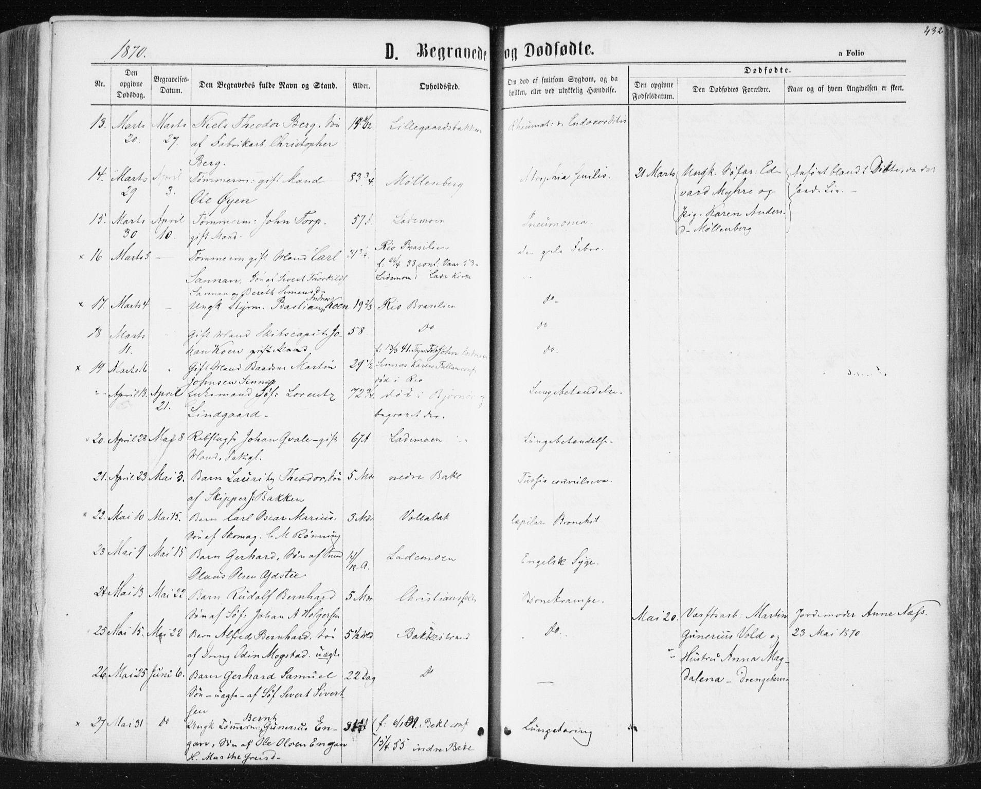 SAT, Ministerialprotokoller, klokkerbøker og fødselsregistre - Sør-Trøndelag, 604/L0186: Ministerialbok nr. 604A07, 1866-1877, s. 432