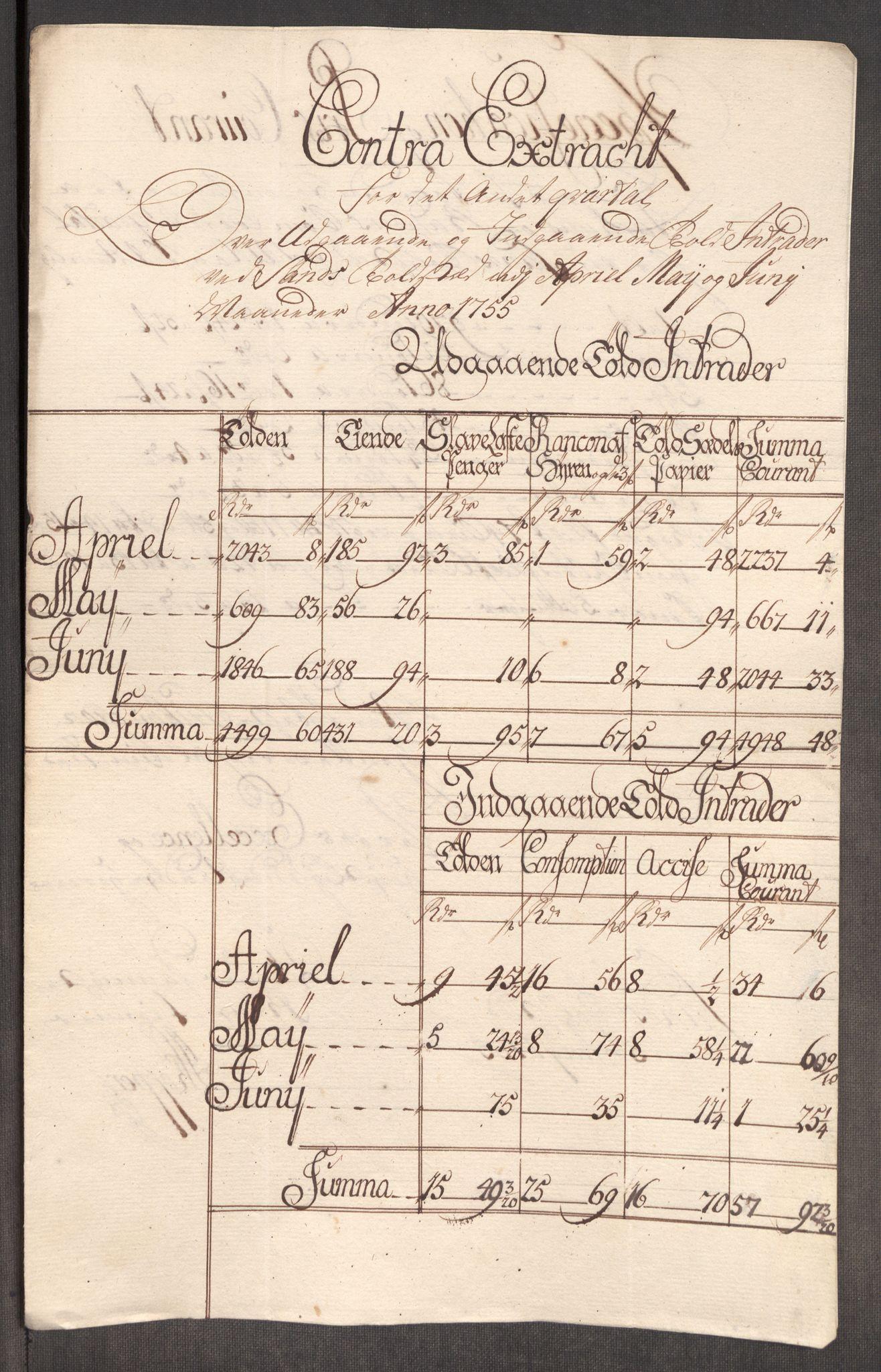 RA, Rentekammeret inntil 1814, Realistisk ordnet avdeling, Oe/L0005: [Ø1]: Priskuranter, 1753-1757, s. 412