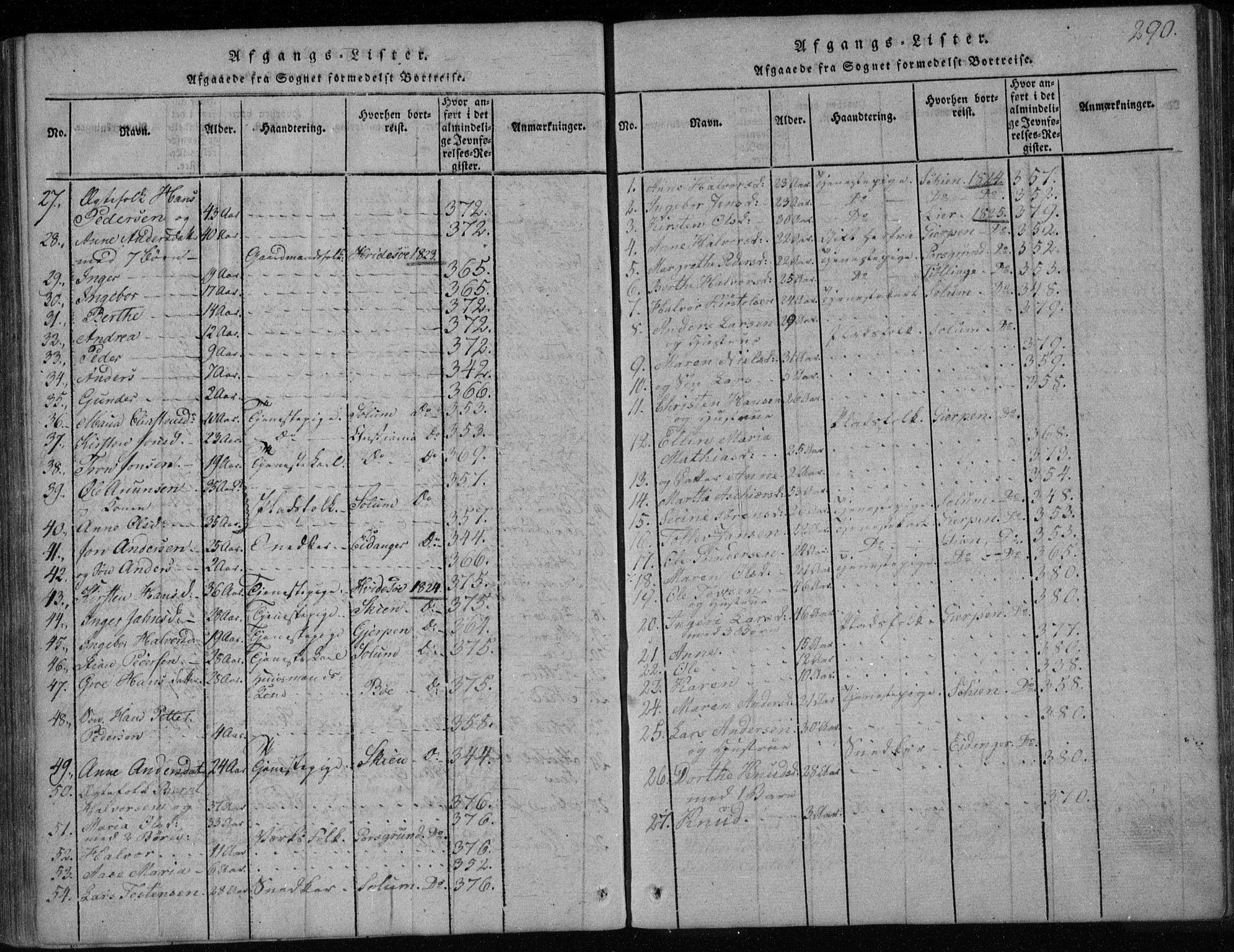 SAKO, Holla kirkebøker, F/Fa/L0003: Ministerialbok nr. 3, 1815-1830, s. 290
