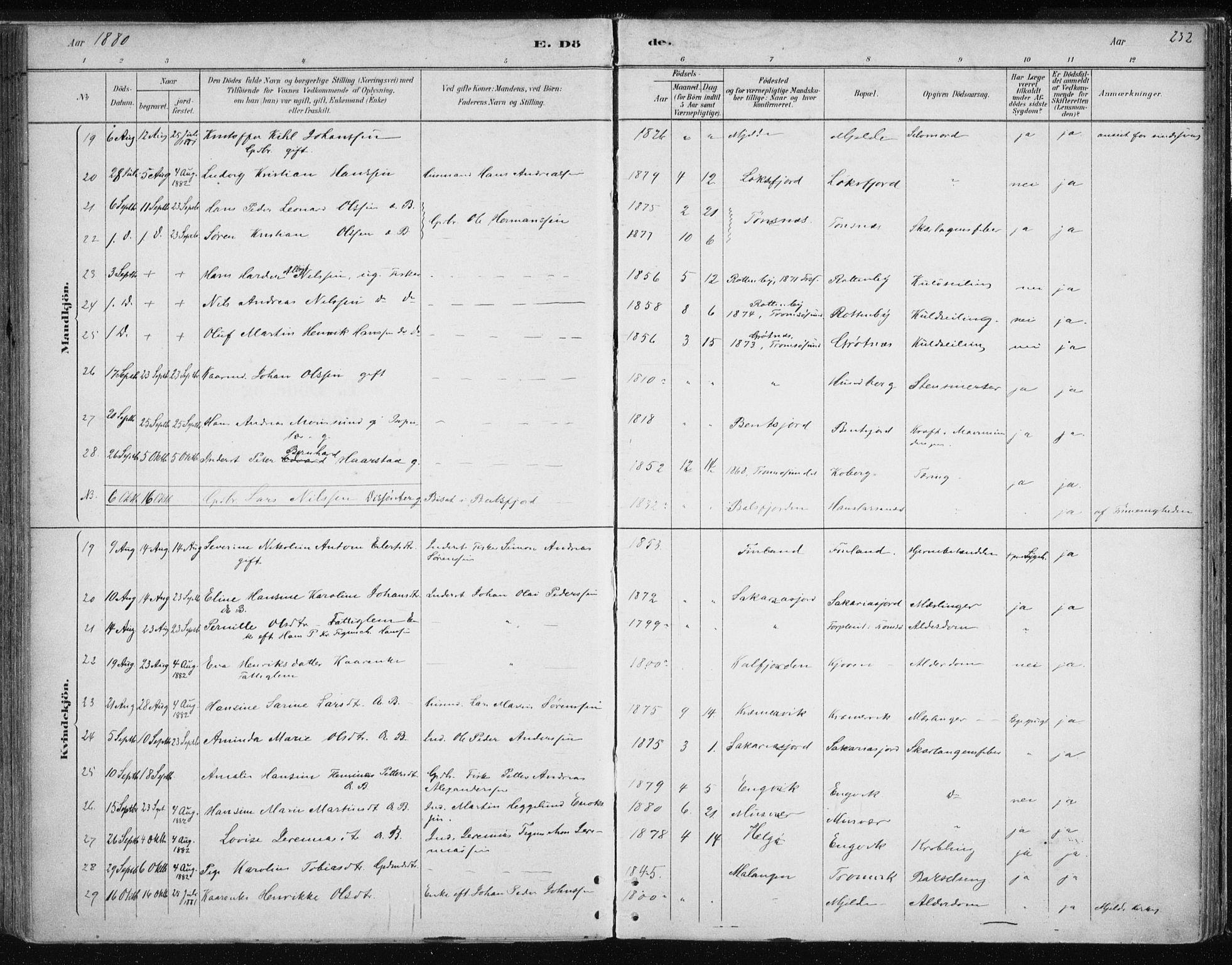 SATØ, Tromsøysund sokneprestkontor, G/Ga/L0004kirke: Ministerialbok nr. 4, 1880-1888, s. 232