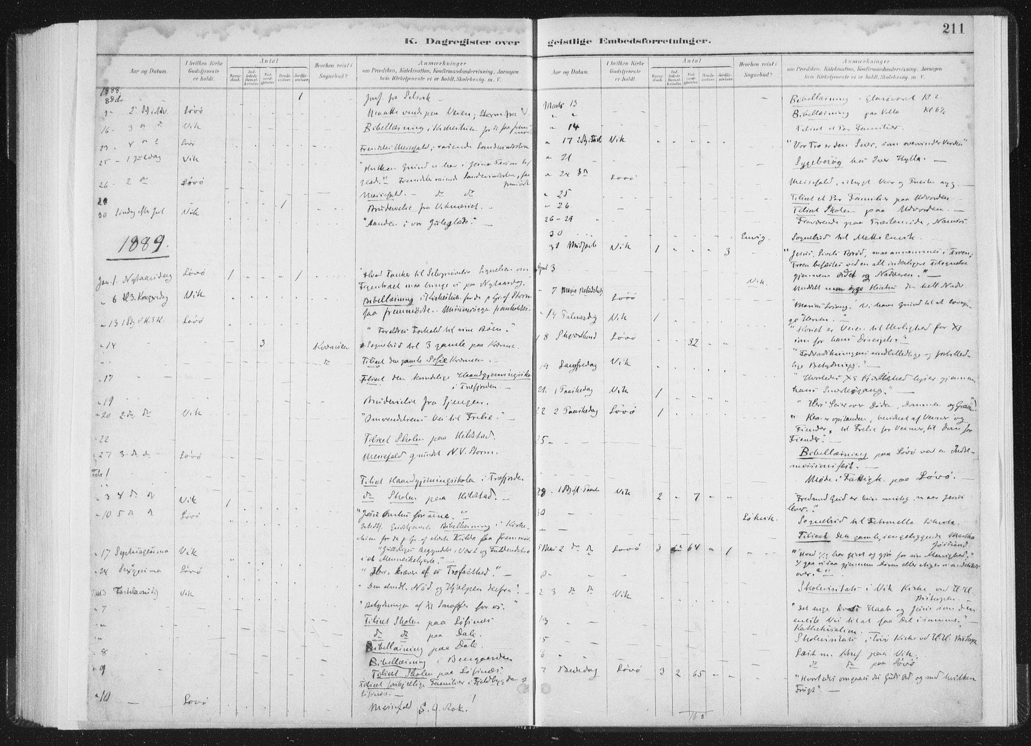SAT, Ministerialprotokoller, klokkerbøker og fødselsregistre - Nord-Trøndelag, 771/L0597: Ministerialbok nr. 771A04, 1885-1910, s. 211