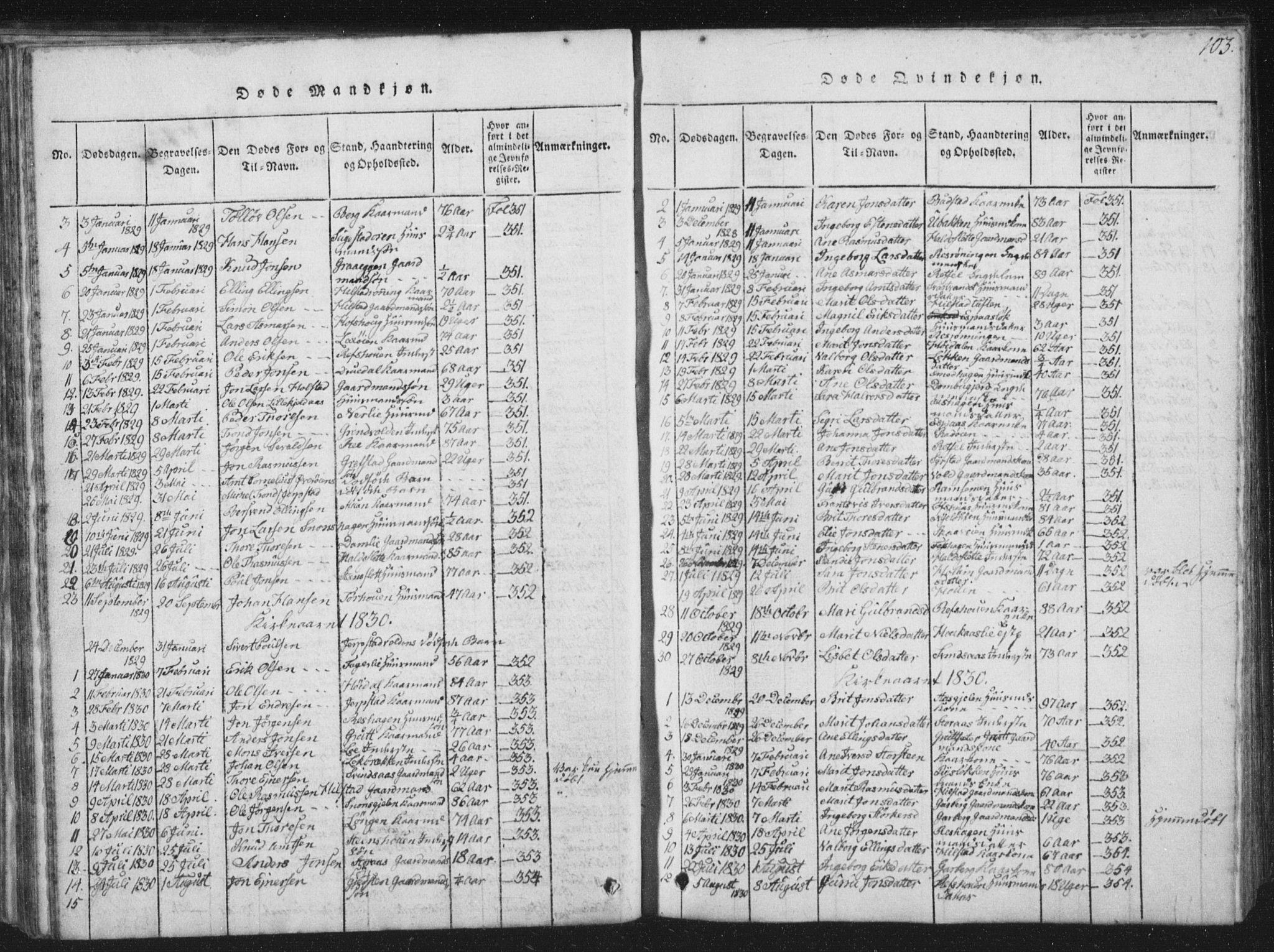 SAT, Ministerialprotokoller, klokkerbøker og fødselsregistre - Sør-Trøndelag, 672/L0862: Klokkerbok nr. 672C01, 1816-1831, s. 103