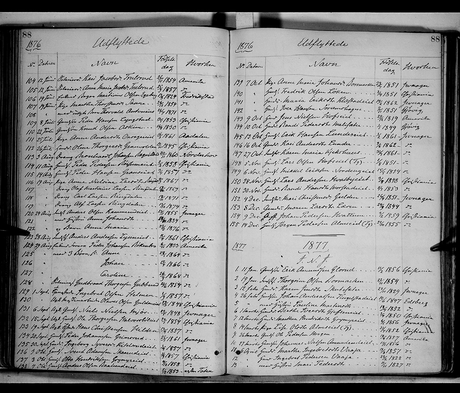 SAH, Gran prestekontor, Ministerialbok nr. 13, 1875-1879, s. 88
