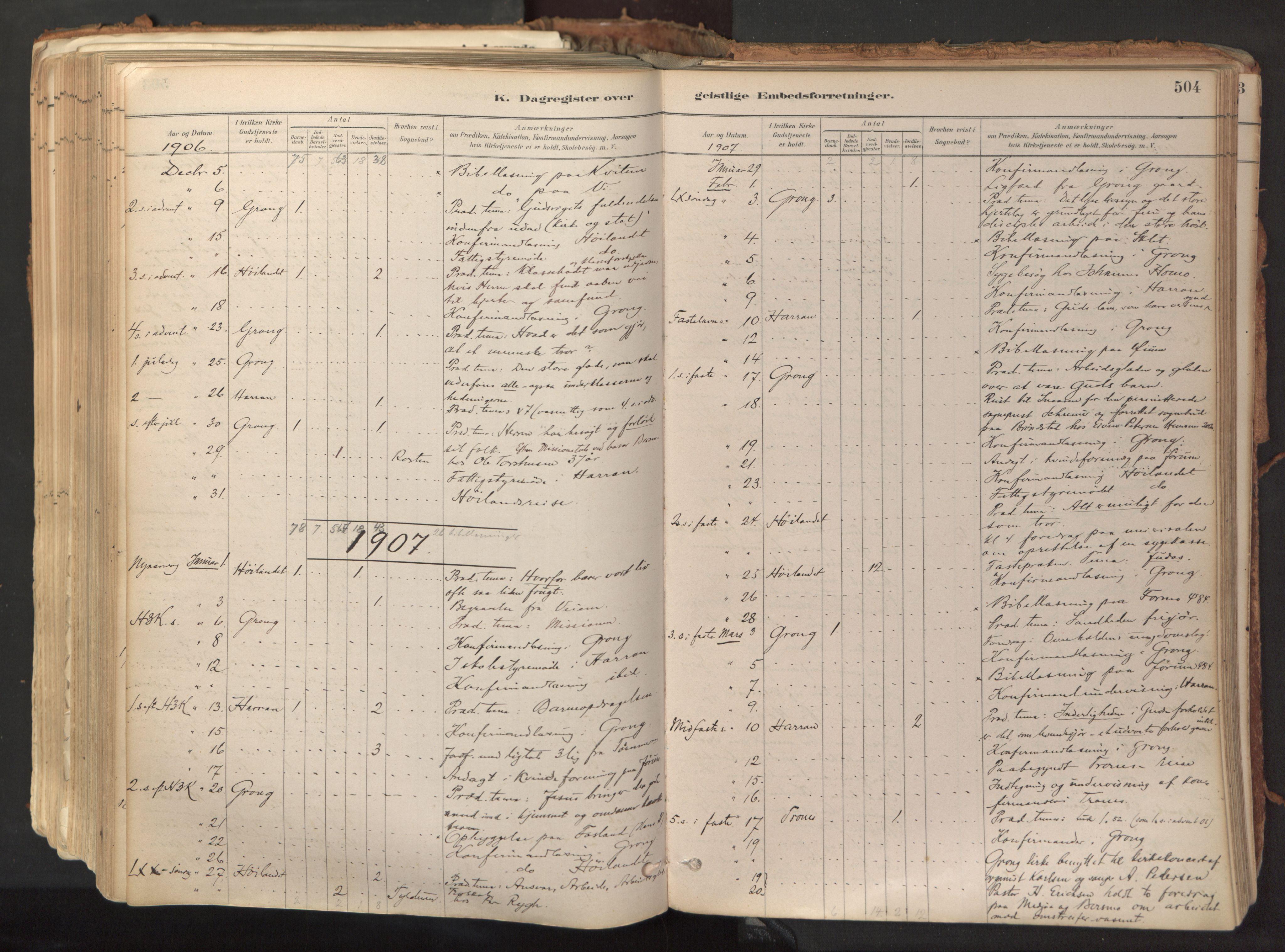 SAT, Ministerialprotokoller, klokkerbøker og fødselsregistre - Nord-Trøndelag, 758/L0519: Ministerialbok nr. 758A04, 1880-1926, s. 504