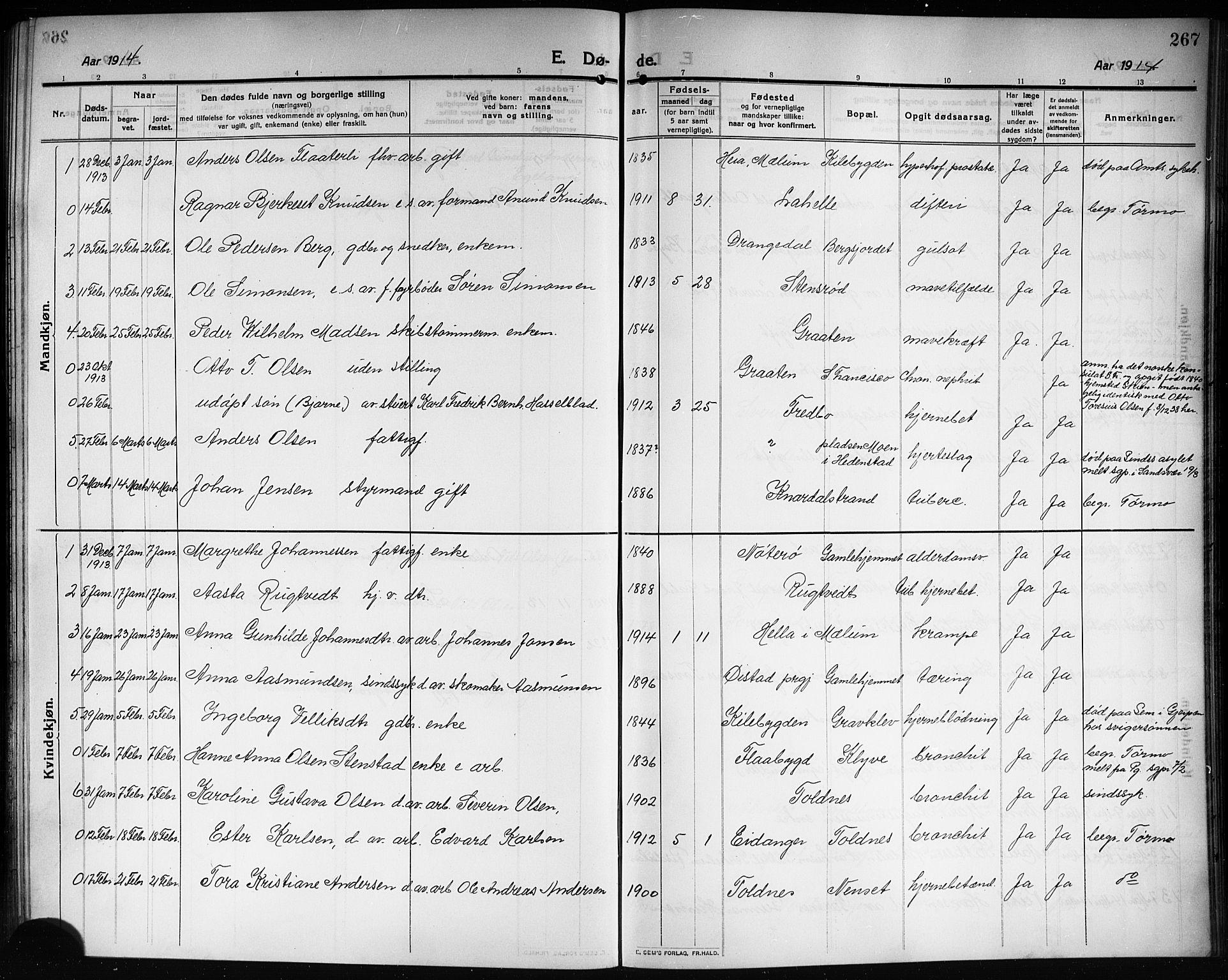 SAKO, Solum kirkebøker, G/Ga/L0009: Klokkerbok nr. I 9, 1909-1922, s. 267