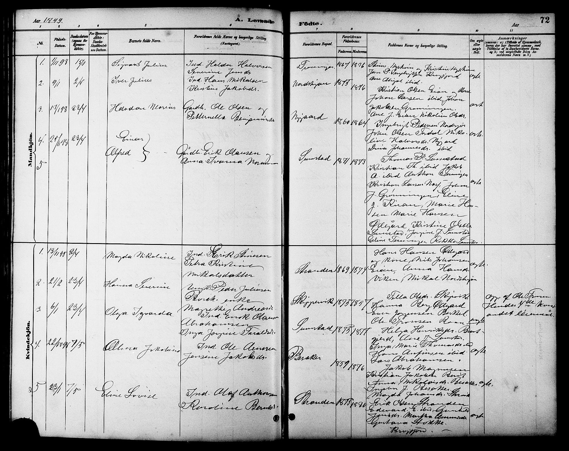 SAT, Ministerialprotokoller, klokkerbøker og fødselsregistre - Sør-Trøndelag, 657/L0716: Klokkerbok nr. 657C03, 1889-1904, s. 72
