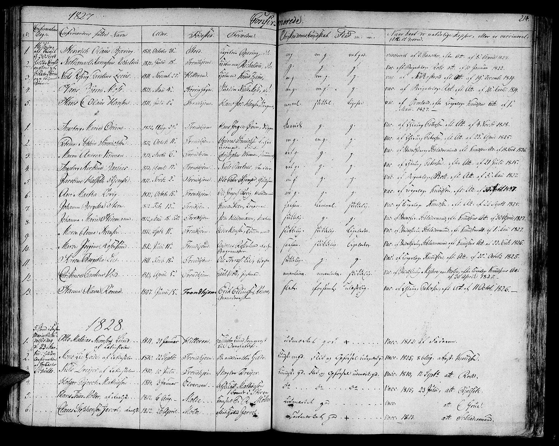SAT, Ministerialprotokoller, klokkerbøker og fødselsregistre - Sør-Trøndelag, 602/L0108: Ministerialbok nr. 602A06, 1821-1839, s. 214