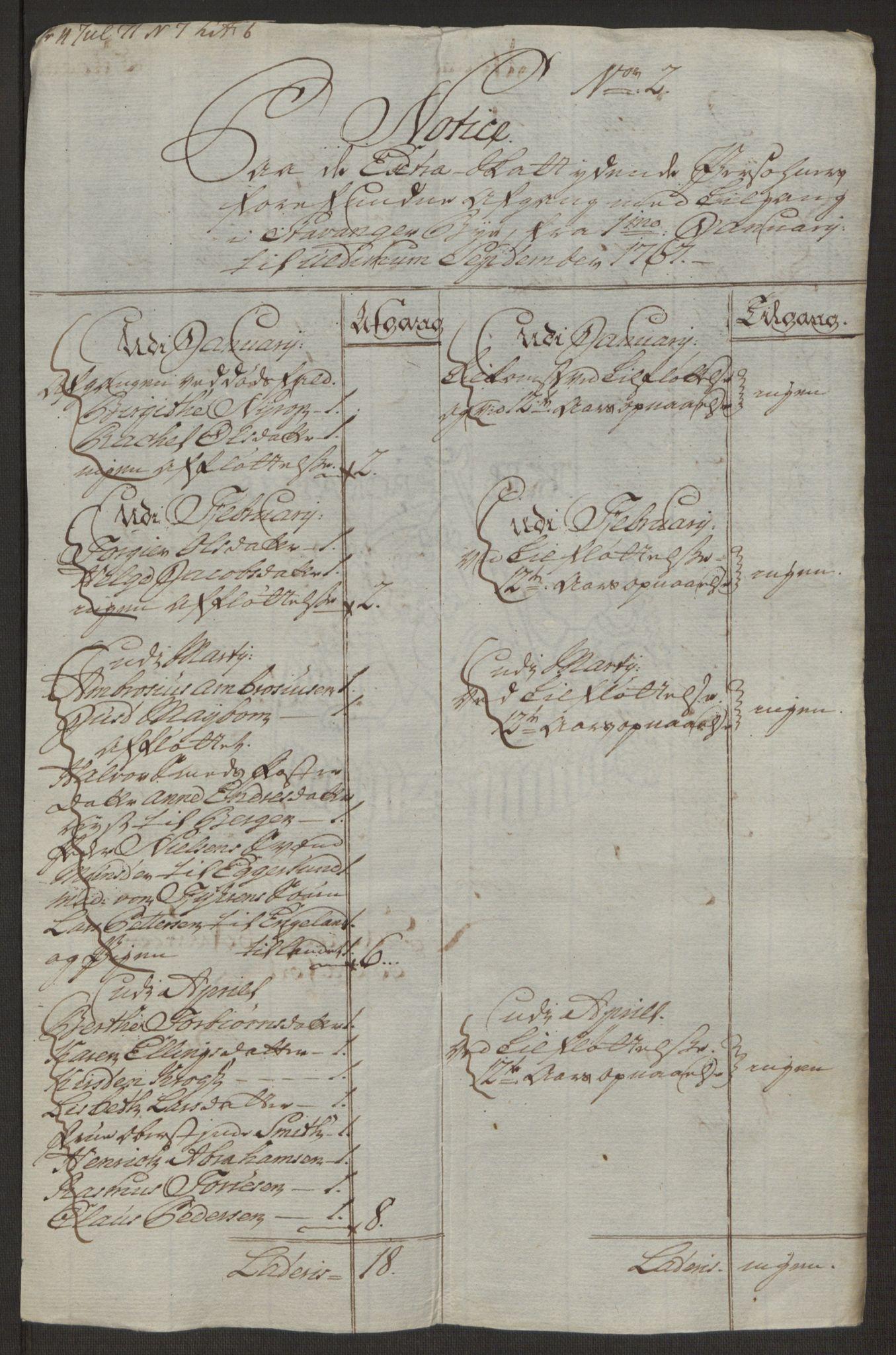 RA, Rentekammeret inntil 1814, Reviderte regnskaper, Byregnskaper, R/Ro/L0305: [O6] Kontribusjonsregnskap, 1762-1768, s. 239