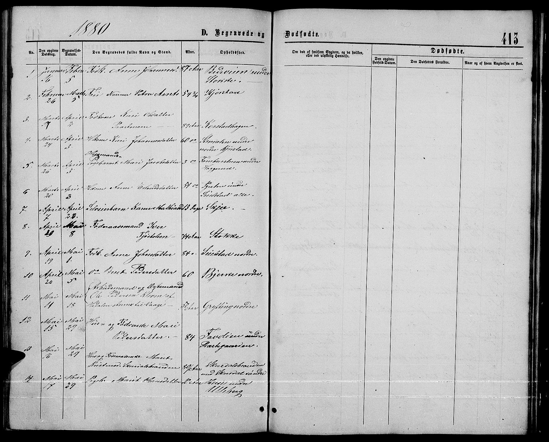 SAH, Sør-Fron prestekontor, H/Ha/Hab/L0002: Klokkerbok nr. 2, 1864-1883, s. 413