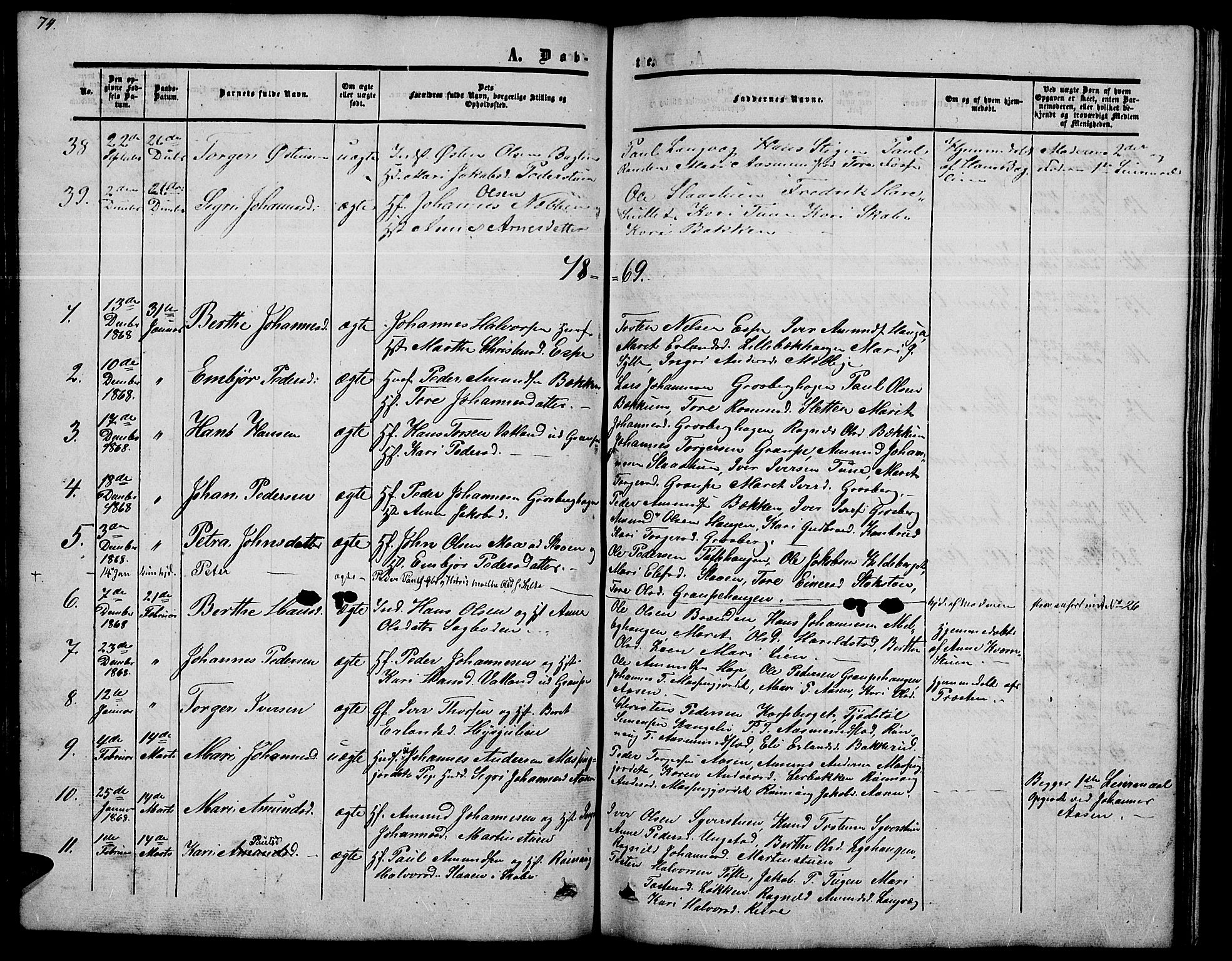SAH, Nord-Fron prestekontor, Klokkerbok nr. 2, 1851-1883, s. 74