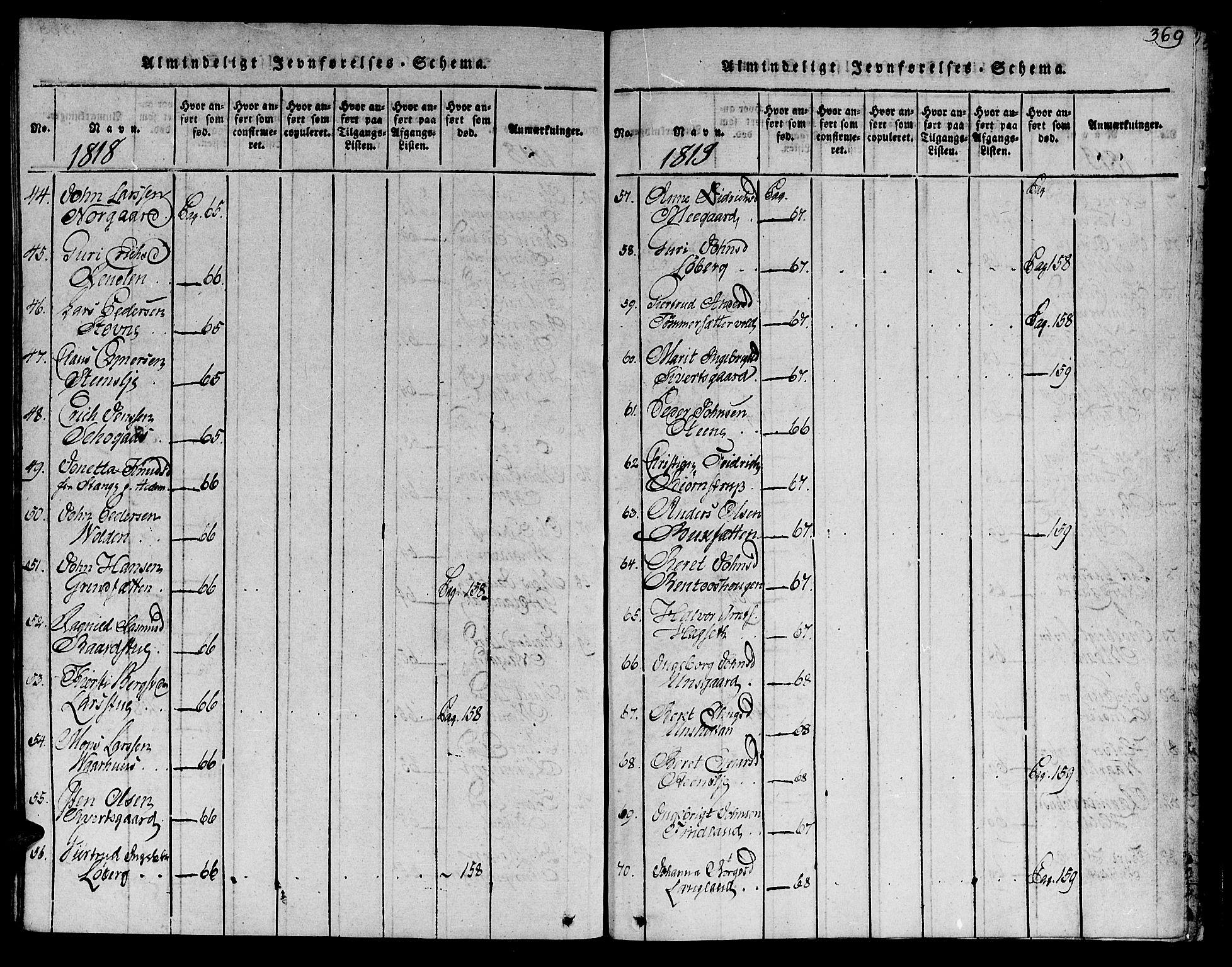 SAT, Ministerialprotokoller, klokkerbøker og fødselsregistre - Sør-Trøndelag, 685/L0956: Ministerialbok nr. 685A03 /3, 1817-1829, s. 369