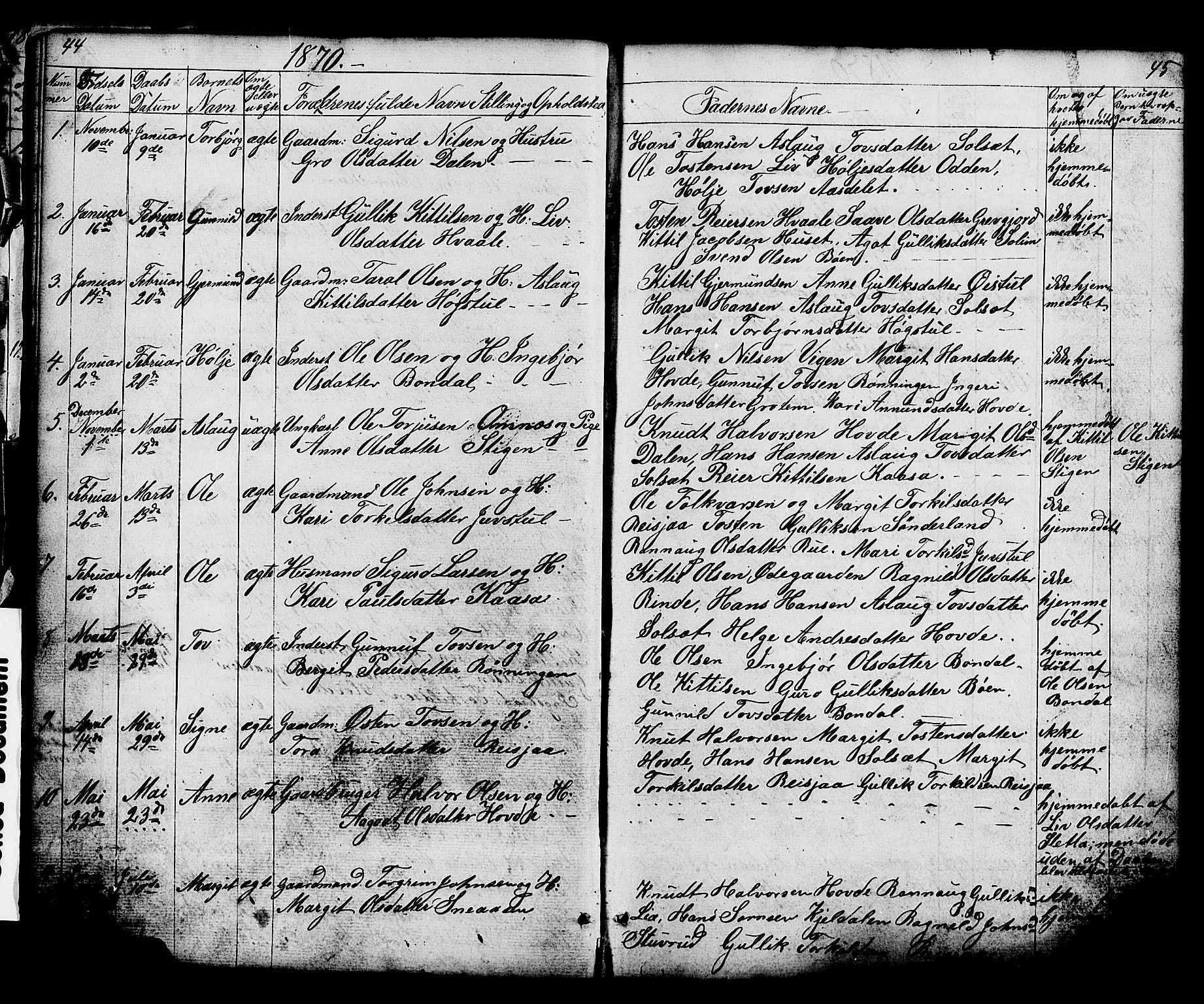 SAKO, Hjartdal kirkebøker, G/Gc/L0002: Klokkerbok nr. III 2, 1854-1890, s. 44-45