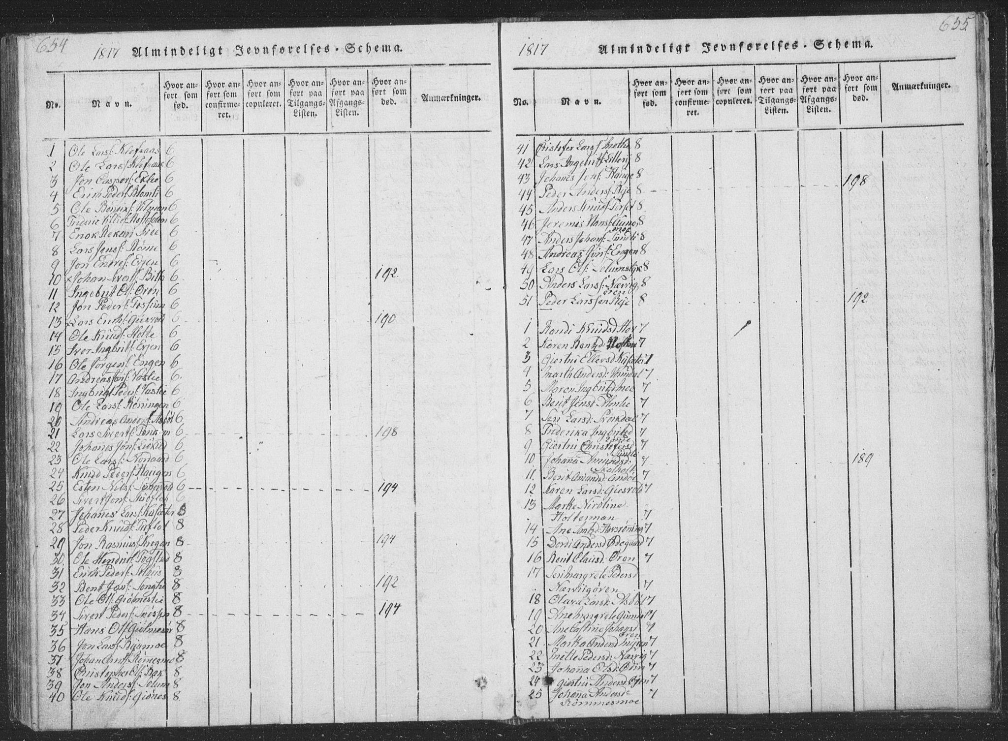 SAT, Ministerialprotokoller, klokkerbøker og fødselsregistre - Sør-Trøndelag, 668/L0816: Klokkerbok nr. 668C05, 1816-1893, s. 654-655
