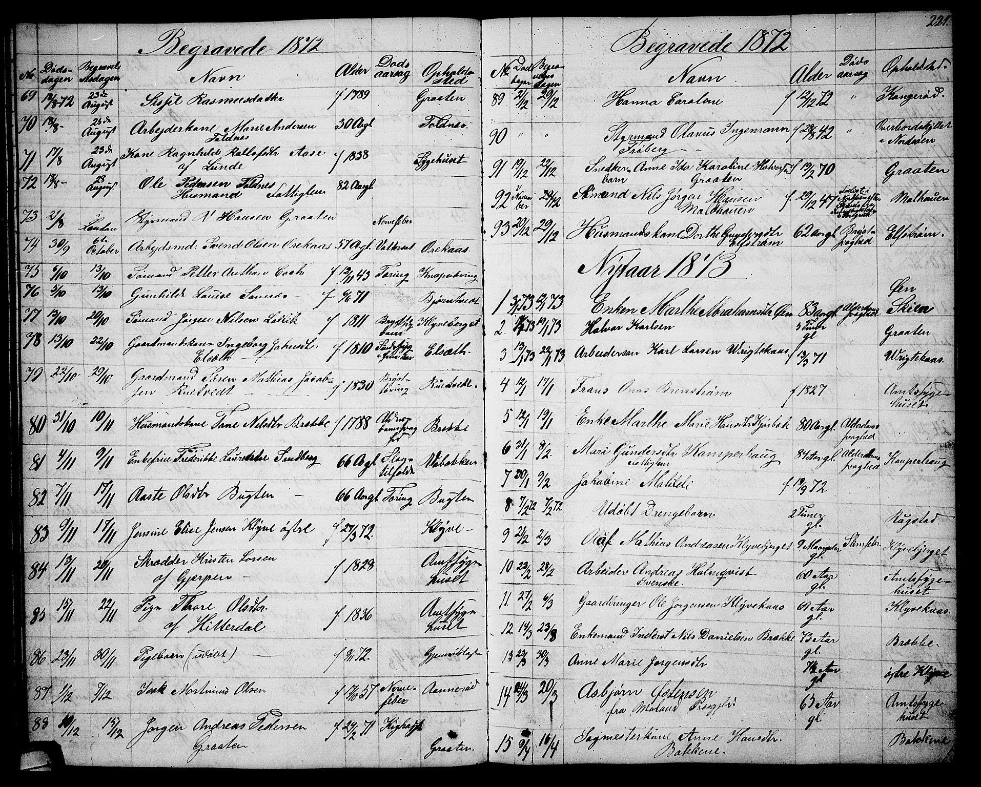 SAKO, Solum kirkebøker, G/Ga/L0004: Klokkerbok nr. I 4, 1859-1876, s. 221
