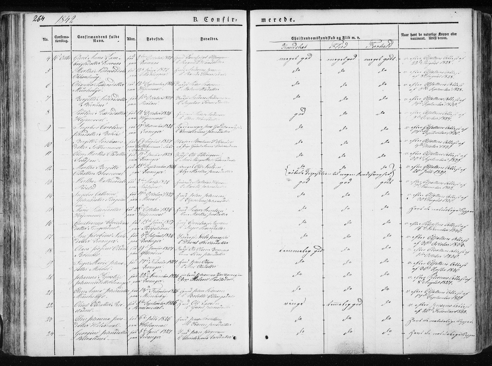 SAT, Ministerialprotokoller, klokkerbøker og fødselsregistre - Nord-Trøndelag, 717/L0154: Ministerialbok nr. 717A06 /1, 1836-1849, s. 264