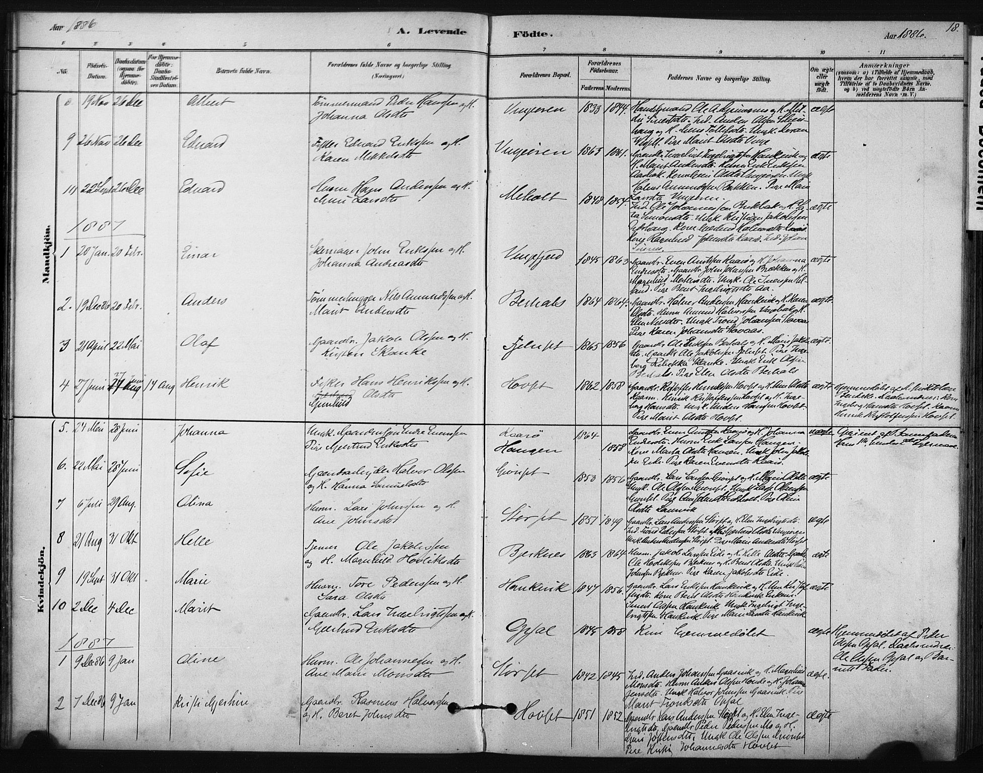 SAT, Ministerialprotokoller, klokkerbøker og fødselsregistre - Sør-Trøndelag, 631/L0512: Ministerialbok nr. 631A01, 1879-1912, s. 18