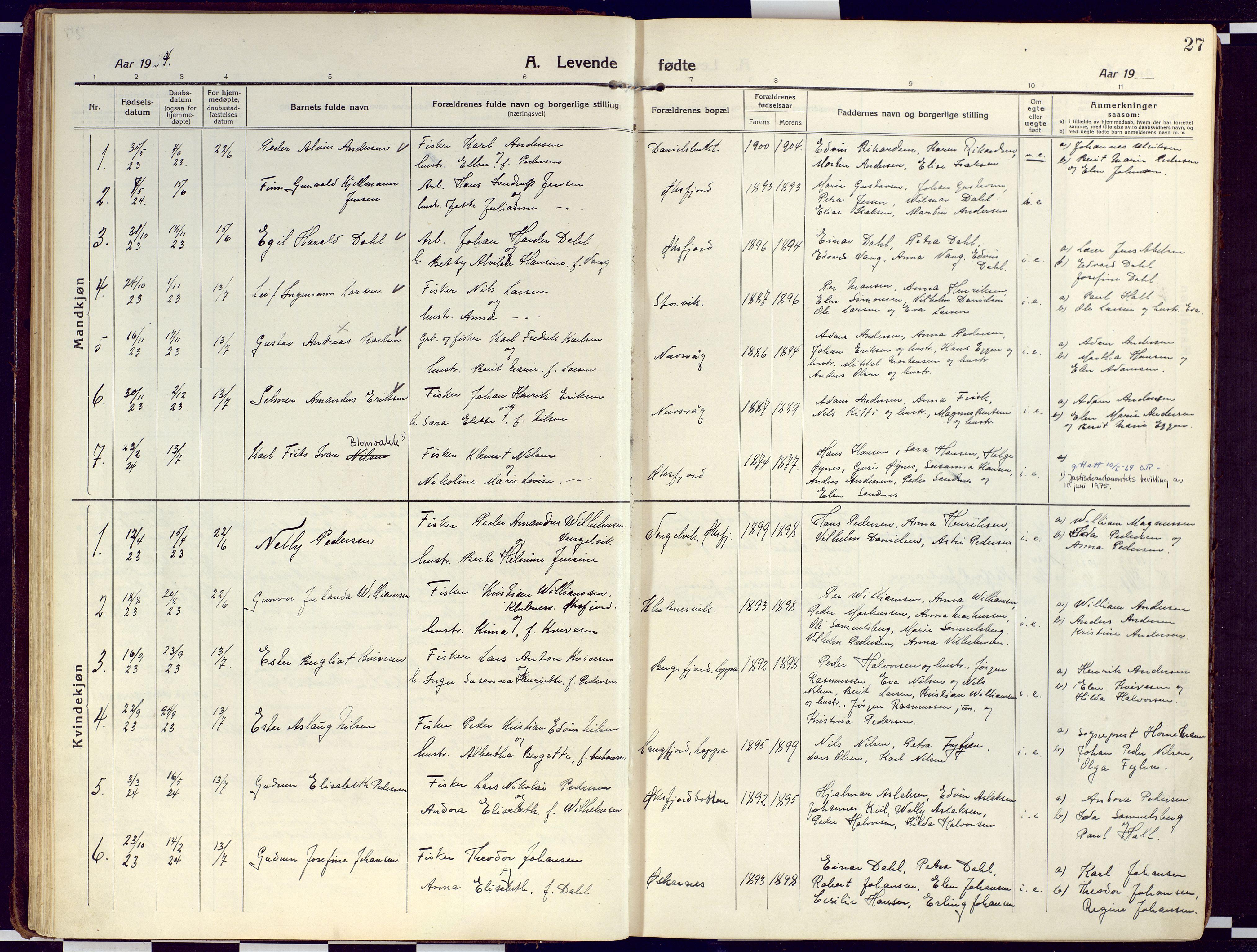 SATØ, Loppa sokneprestkontor, H/Ha/L0012kirke: Ministerialbok nr. 12, 1917-1932, s. 27