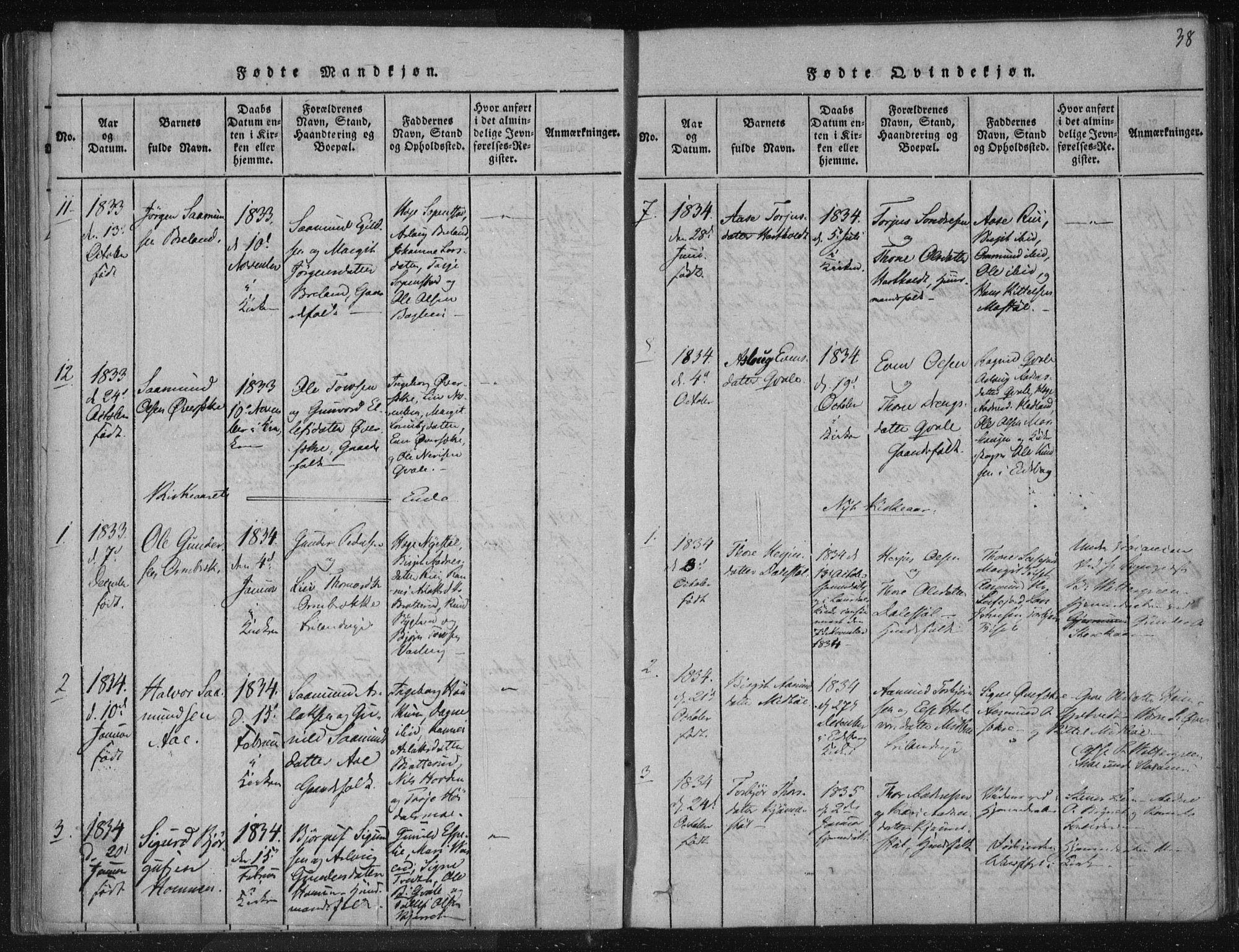 SAKO, Lårdal kirkebøker, F/Fc/L0001: Ministerialbok nr. III 1, 1815-1860, s. 38