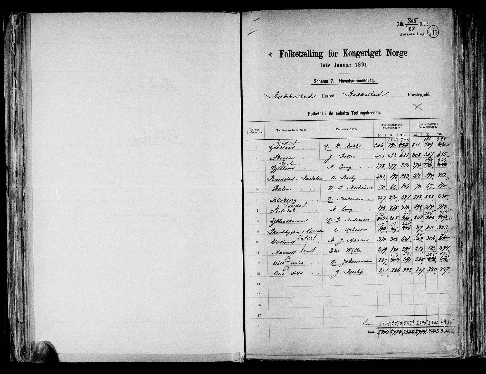 RA, Folketelling 1891 for 0128 Rakkestad herred, 1891, s. 2