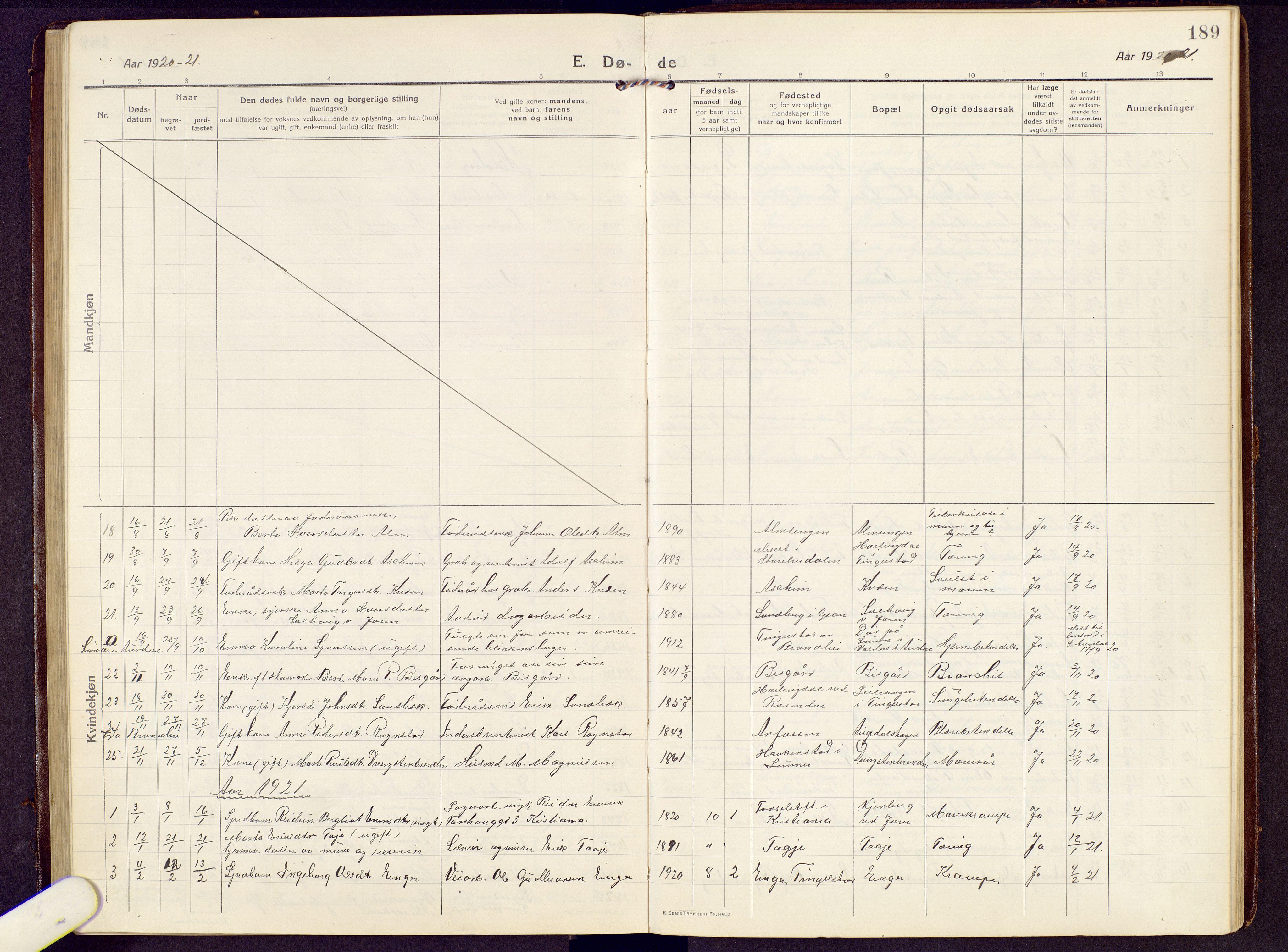 SAH, Brandbu prestekontor, Klokkerbok nr. 10, 1916-1930, s. 189