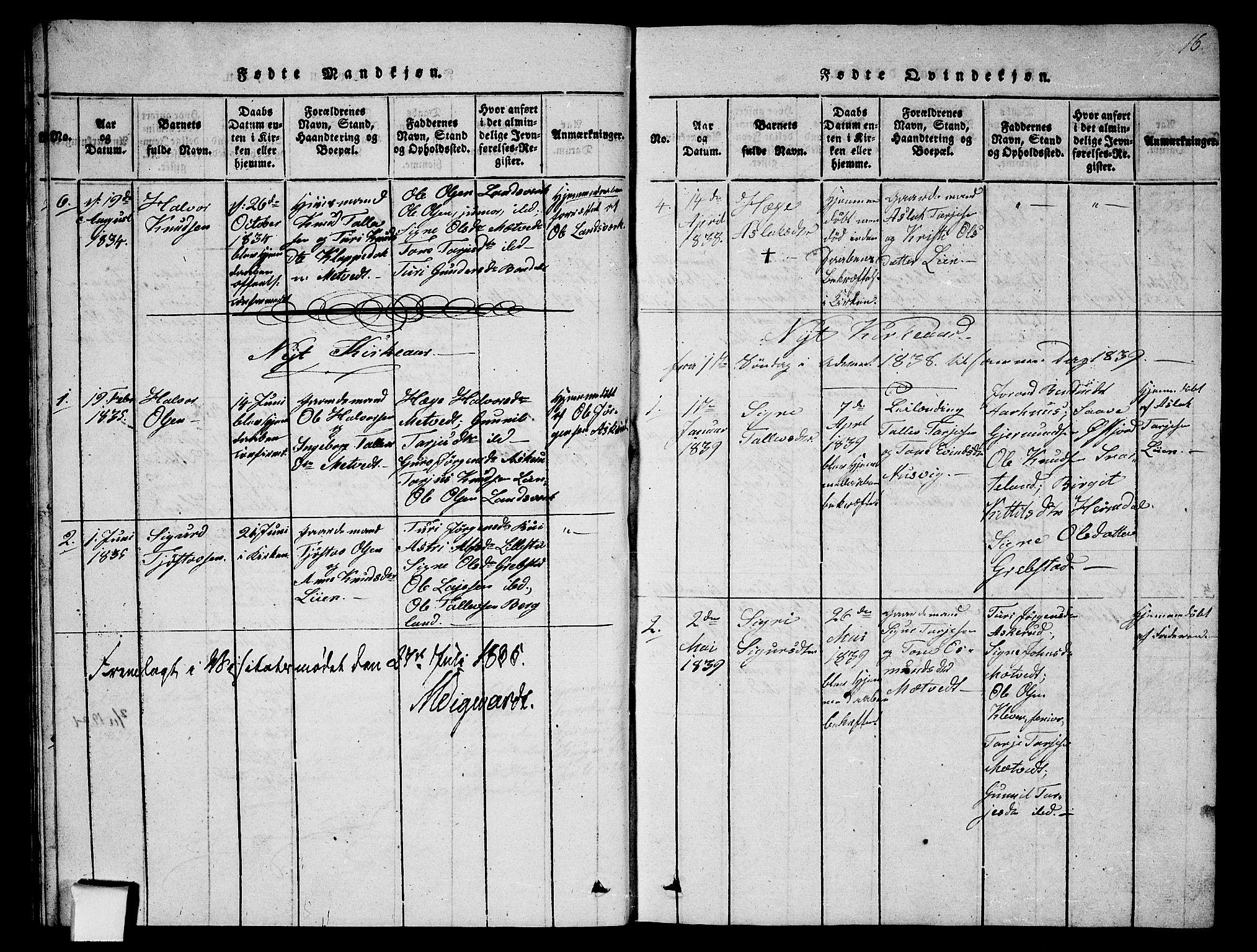 SAKO, Fyresdal kirkebøker, G/Ga/L0002: Klokkerbok nr. I 2, 1815-1857, s. 16