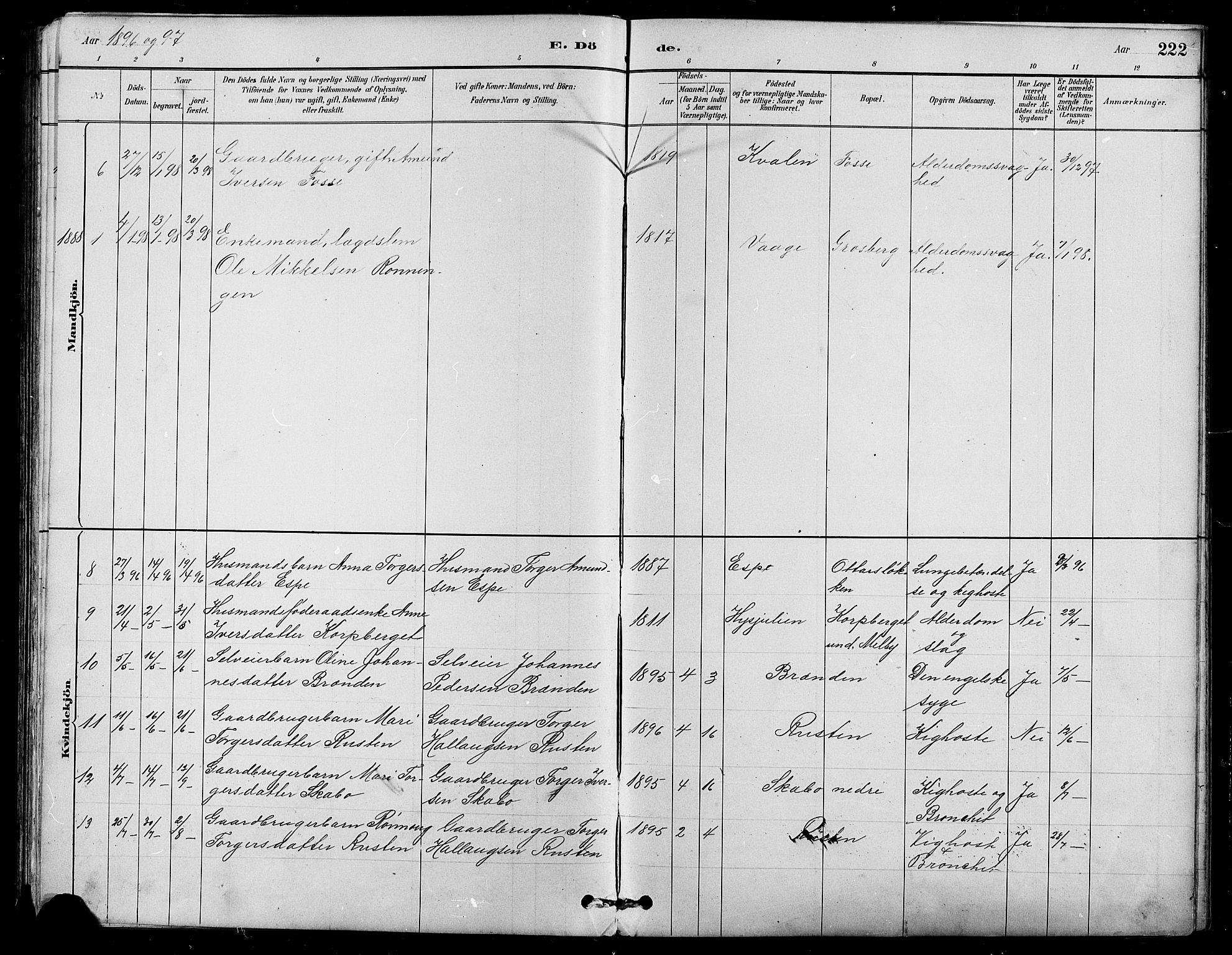 SAH, Nord-Fron prestekontor, Klokkerbok nr. 5, 1884-1914, s. 222