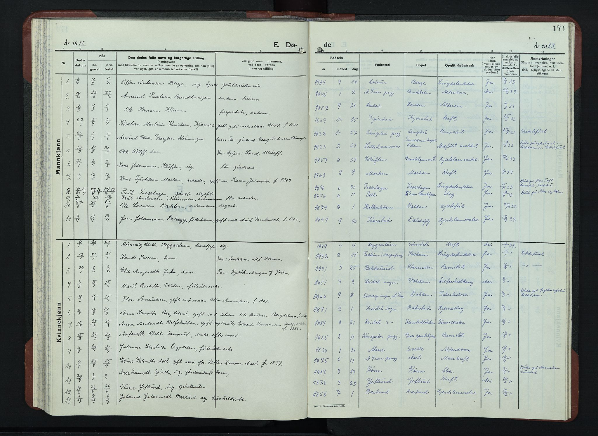 SAH, Sør-Fron prestekontor, H/Ha/Hab/L0006: Klokkerbok nr. 6, 1933-1948, s. 171