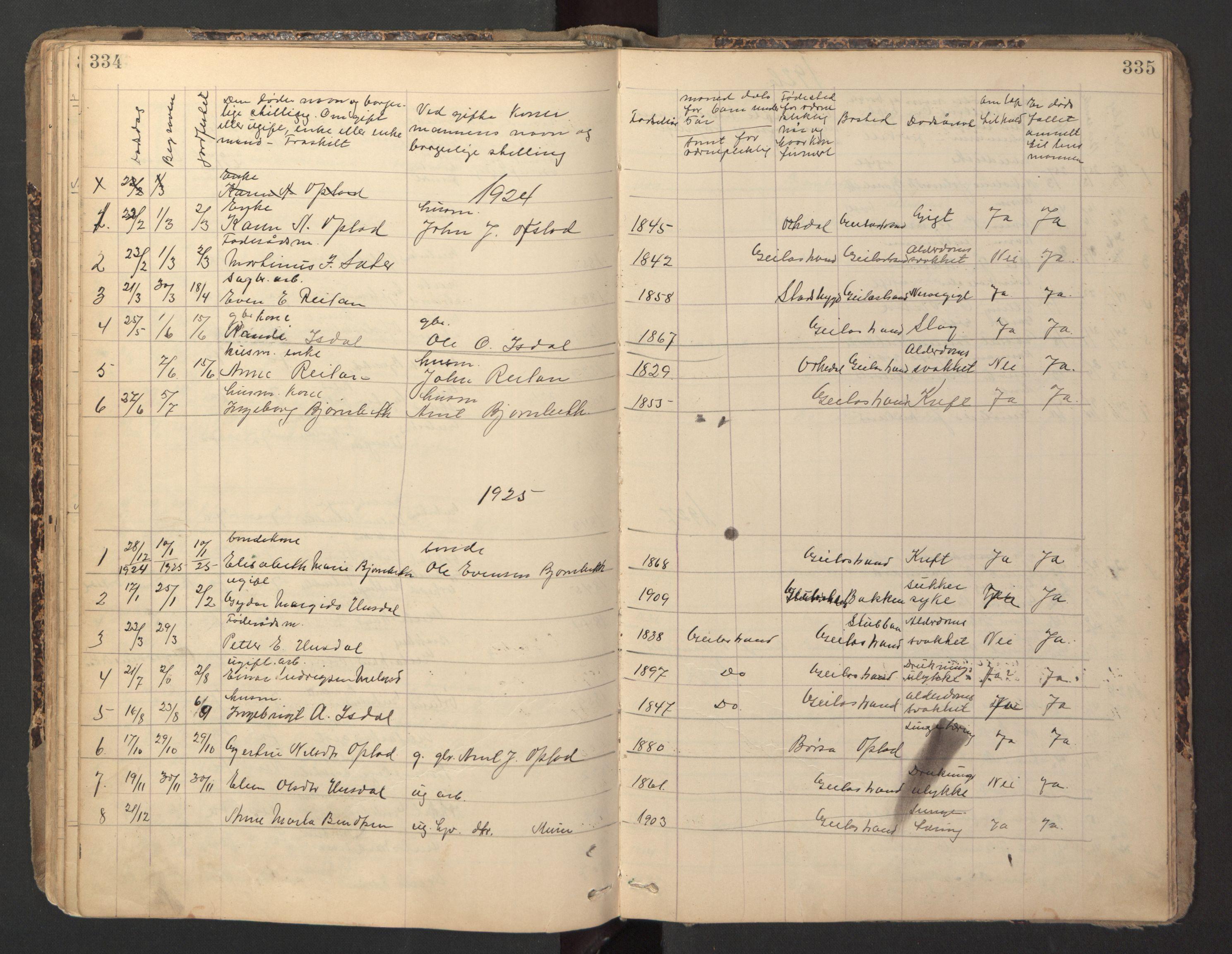 SAT, Ministerialprotokoller, klokkerbøker og fødselsregistre - Sør-Trøndelag, 670/L0837: Klokkerbok nr. 670C01, 1905-1946, s. 334-335