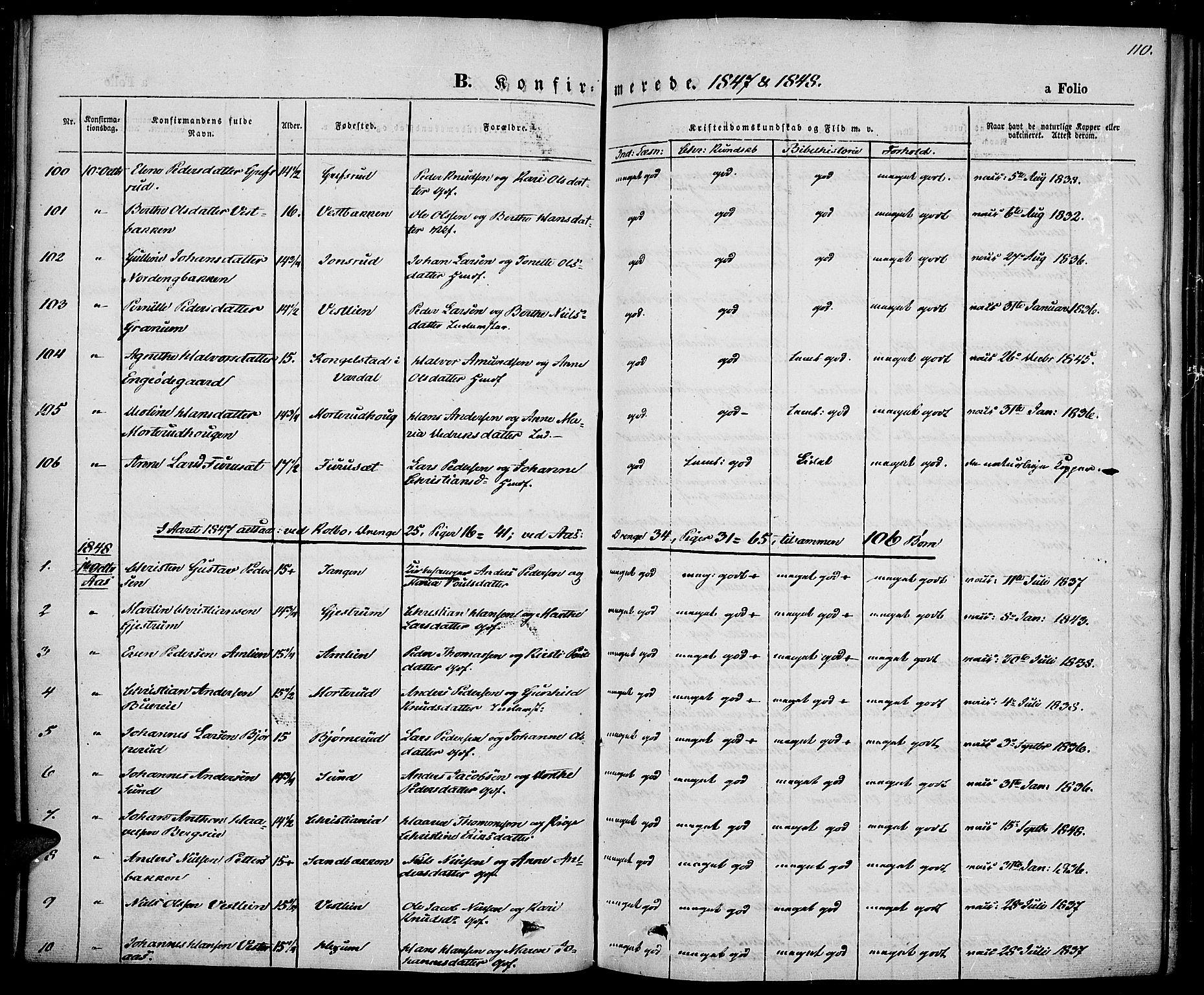 SAH, Vestre Toten prestekontor, H/Ha/Haa/L0004: Ministerialbok nr. 4, 1844-1849, s. 110