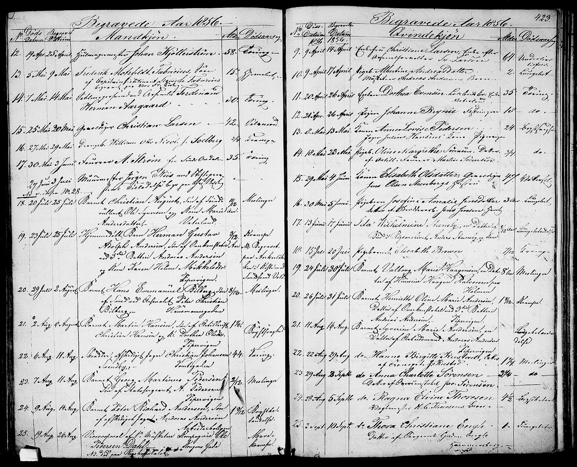 SAO, Garnisonsmenigheten Kirkebøker, G/Ga/L0005: Klokkerbok nr. 5, 1841-1860, s. 423