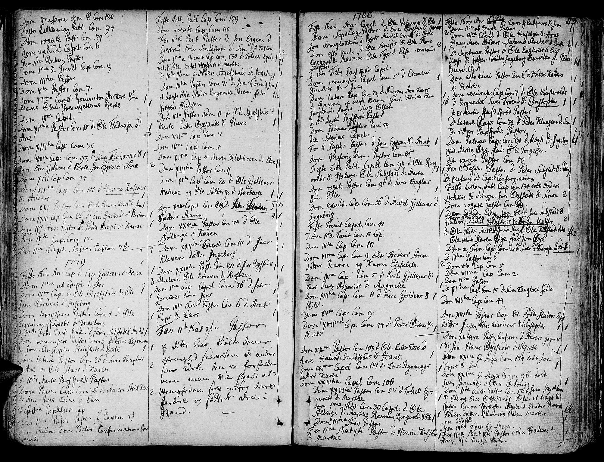 SAT, Ministerialprotokoller, klokkerbøker og fødselsregistre - Sør-Trøndelag, 691/L1063: Ministerialbok nr. 691A02 /3, 1768-1815, s. 83