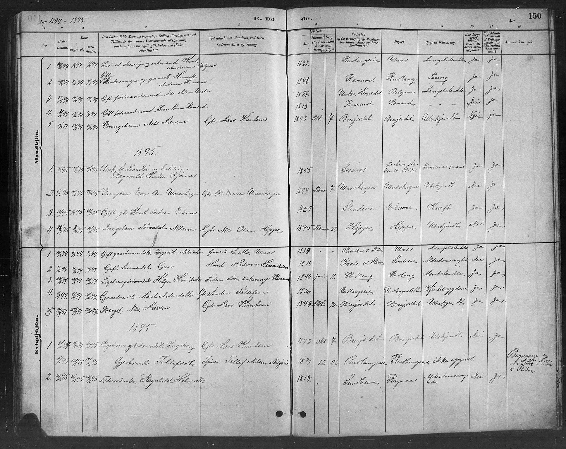 SAH, Nord-Aurdal prestekontor, Klokkerbok nr. 8, 1883-1916, s. 150