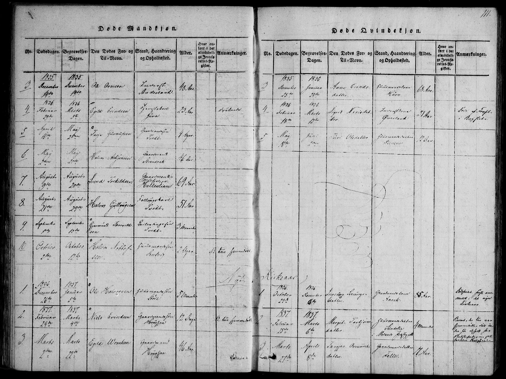 SAKO, Nissedal kirkebøker, F/Fb/L0001: Ministerialbok nr. II 1, 1814-1845, s. 111