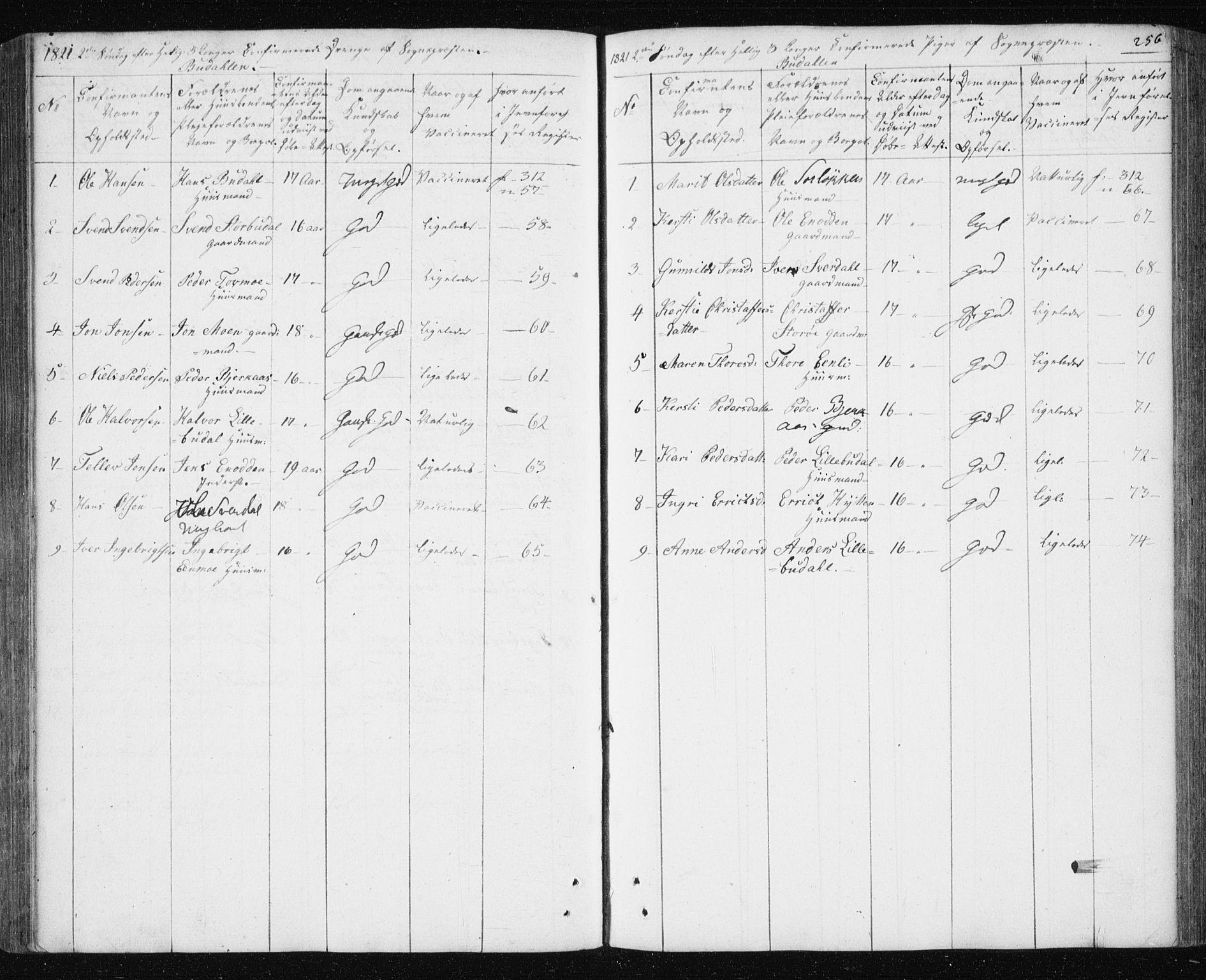 SAT, Ministerialprotokoller, klokkerbøker og fødselsregistre - Sør-Trøndelag, 687/L1017: Klokkerbok nr. 687C01, 1816-1837, s. 256