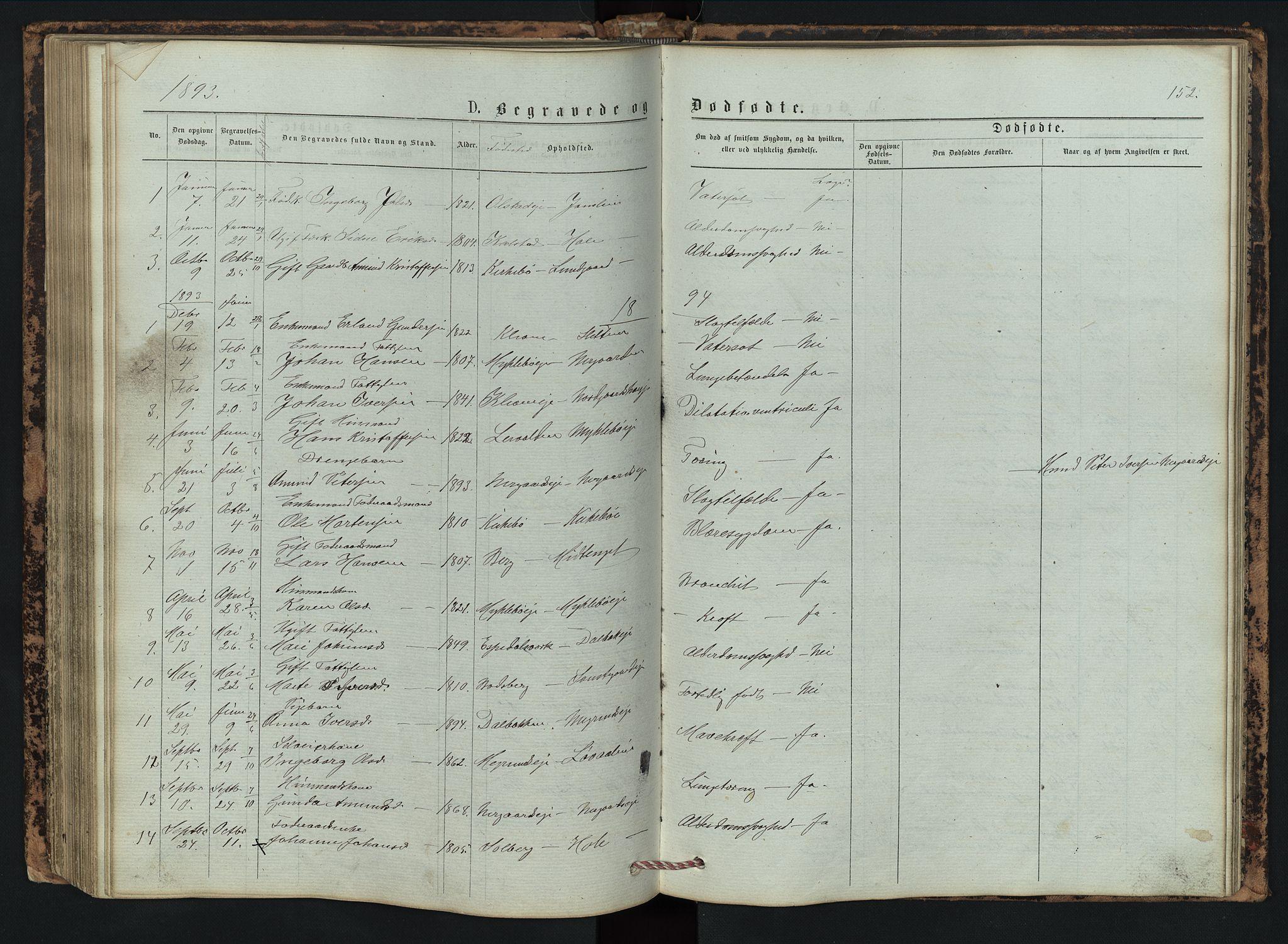 SAH, Vestre Gausdal prestekontor, Klokkerbok nr. 2, 1874-1897, s. 152
