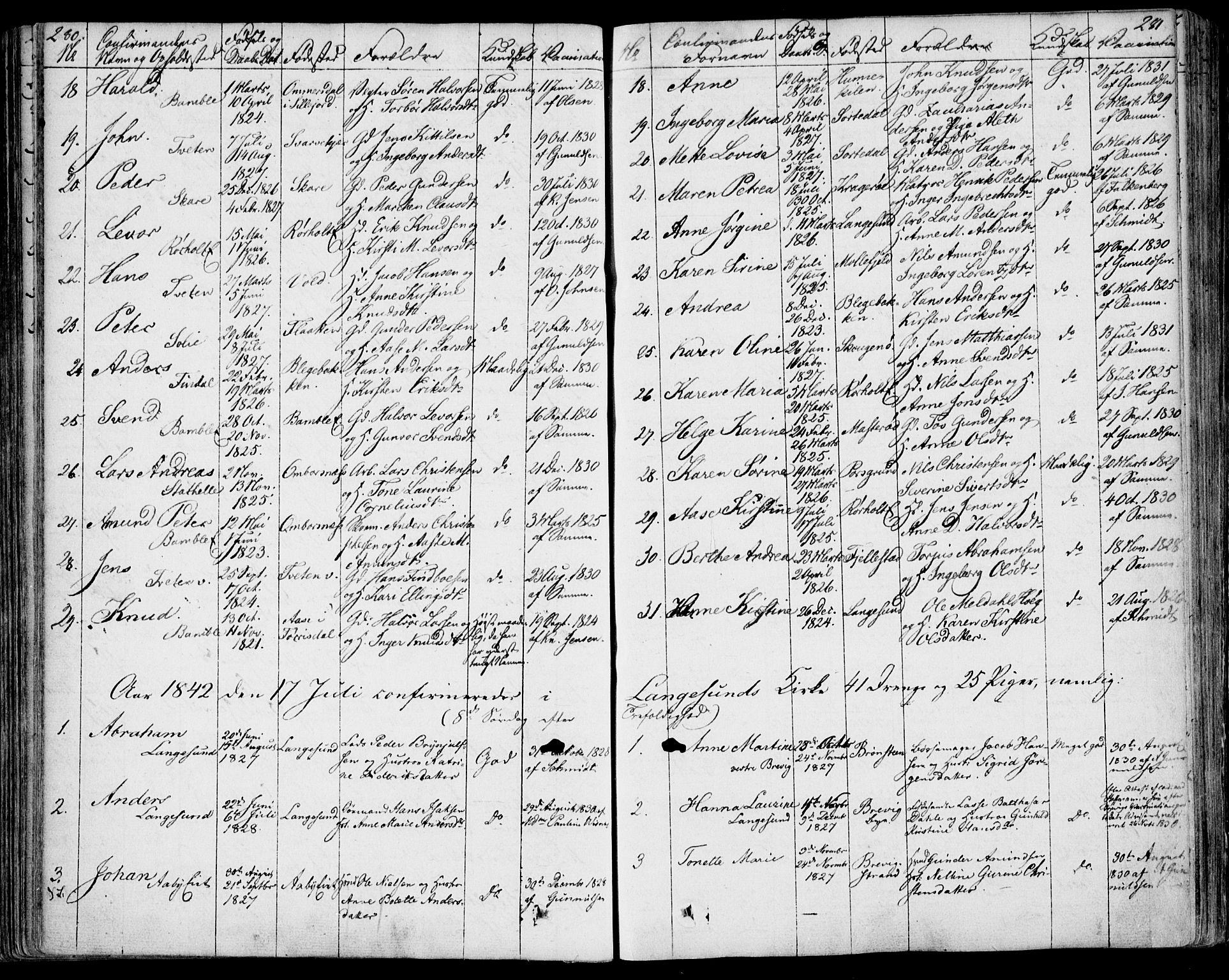 SAKO, Bamble kirkebøker, F/Fa/L0004: Ministerialbok nr. I 4, 1834-1853, s. 280-281