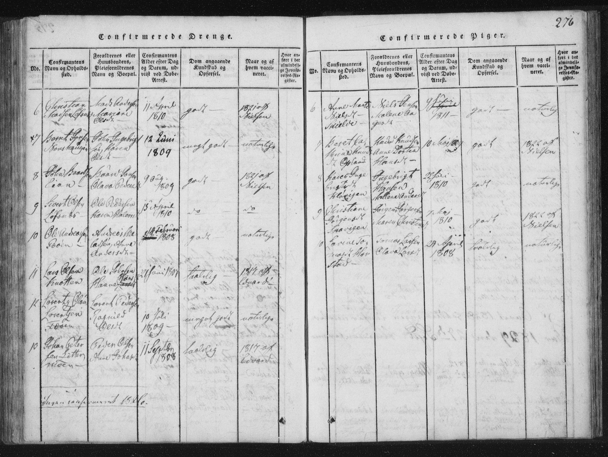 SAT, Ministerialprotokoller, klokkerbøker og fødselsregistre - Nord-Trøndelag, 773/L0609: Ministerialbok nr. 773A03 /3, 1815-1830, s. 276