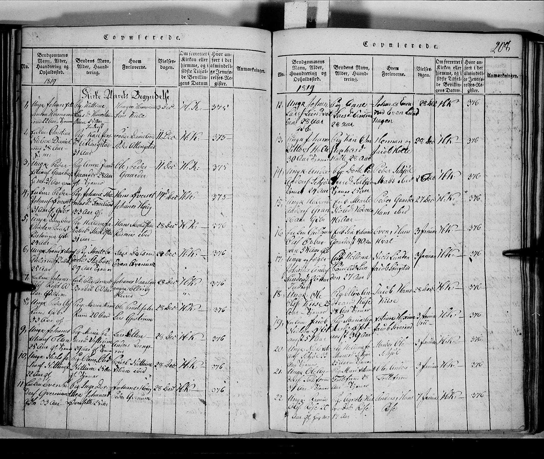 SAH, Toten prestekontor, Klokkerbok nr. 1, 1814-1820, s. 208